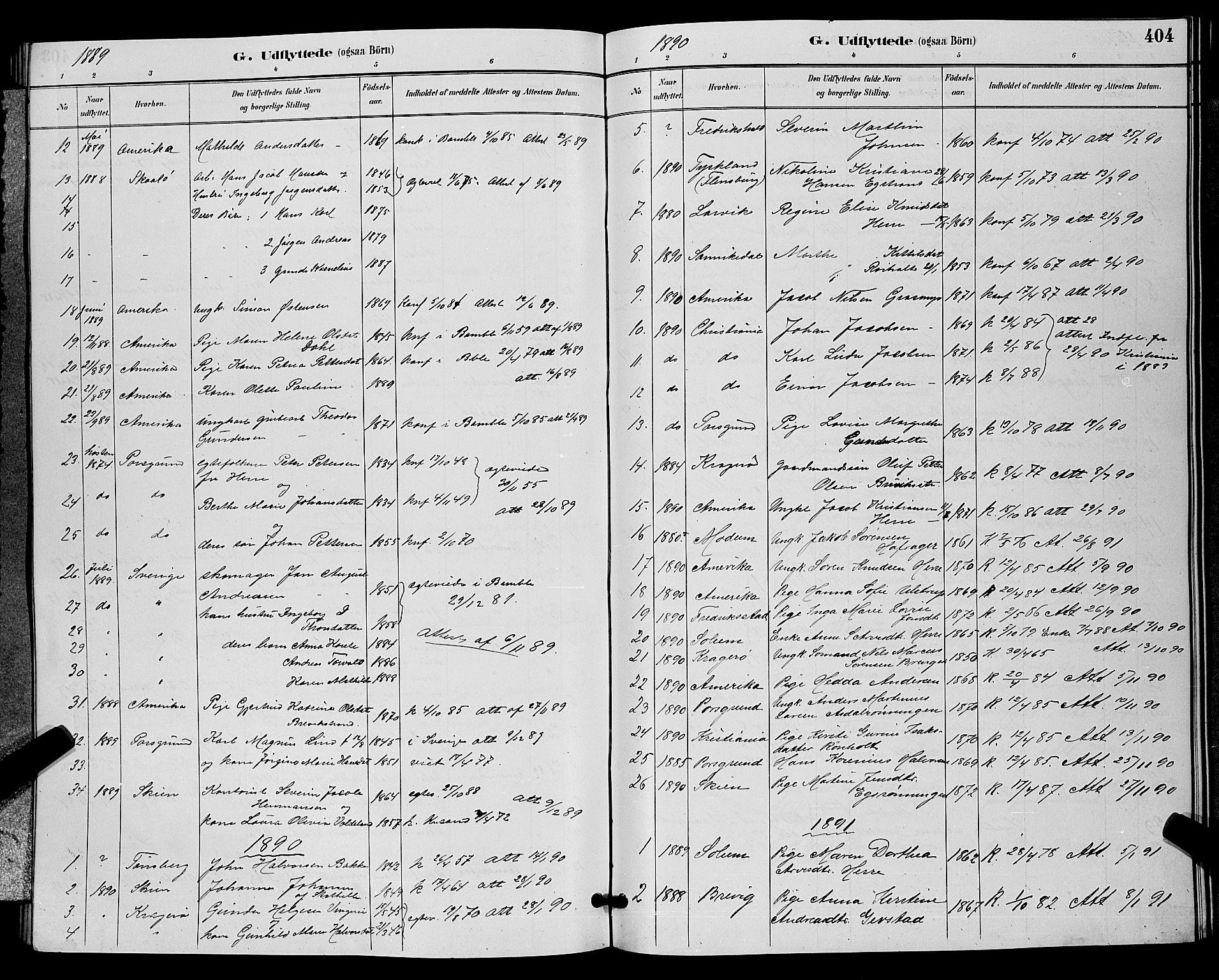 SAKO, Bamble kirkebøker, G/Ga/L0009: Klokkerbok nr. I 9, 1888-1900, s. 404