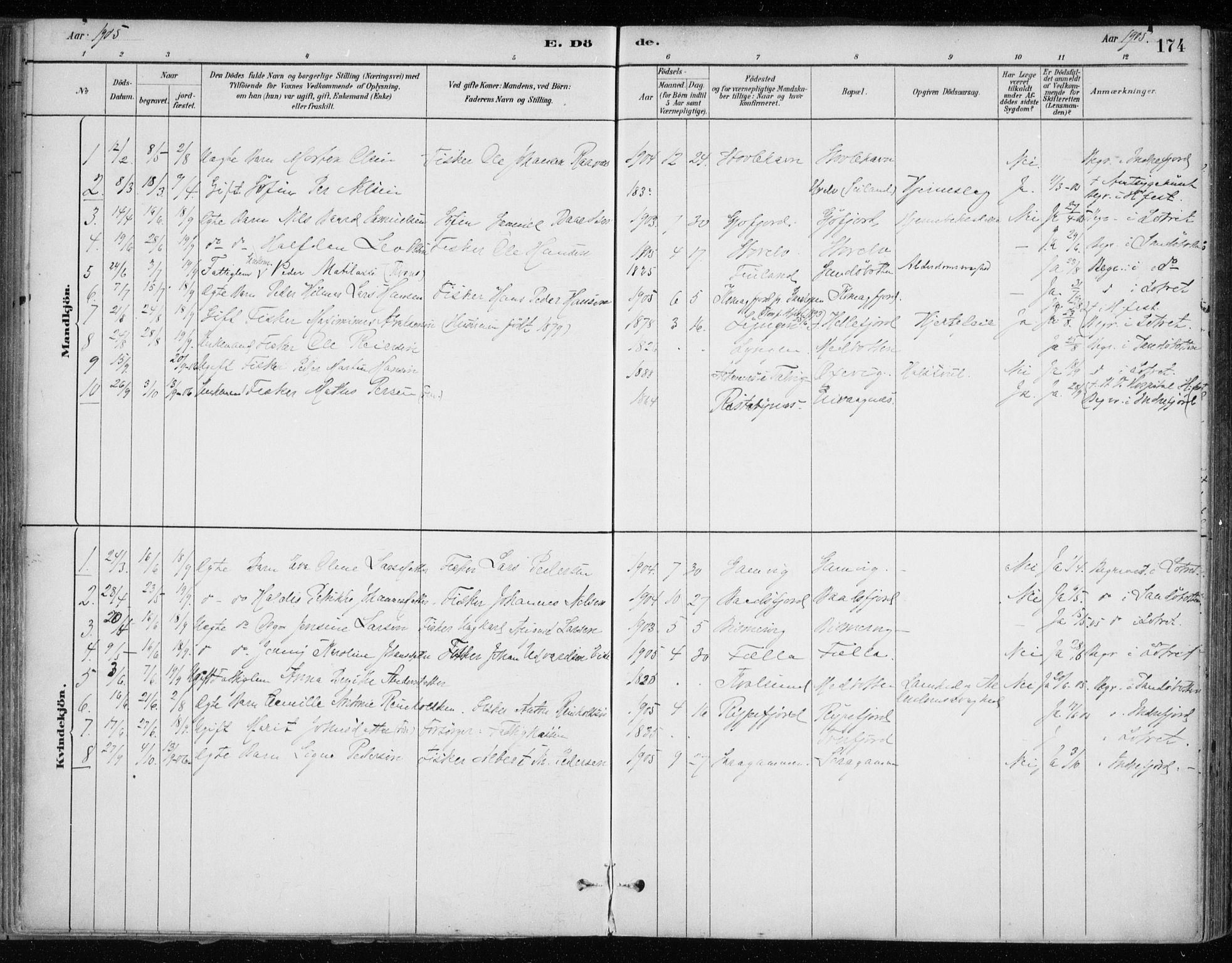 SATØ, Hammerfest sokneprestkontor, H/Ha/L0013.kirke: Ministerialbok nr. 13, 1898-1917, s. 174