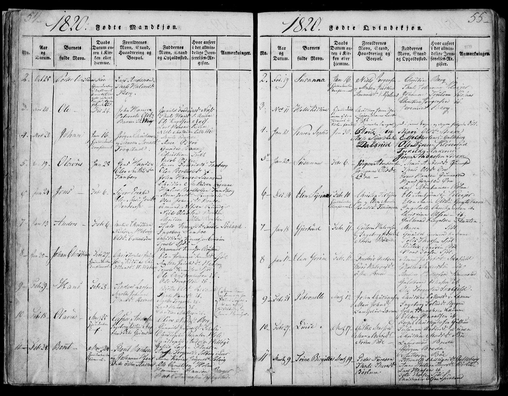 SAKO, Sande Kirkebøker, F/Fa/L0003: Ministerialbok nr. 3, 1814-1847, s. 54-55