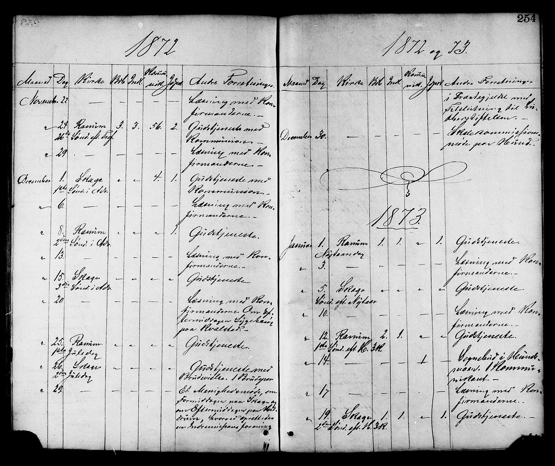 SAT, Ministerialprotokoller, klokkerbøker og fødselsregistre - Nord-Trøndelag, 764/L0554: Ministerialbok nr. 764A09, 1867-1880, s. 254