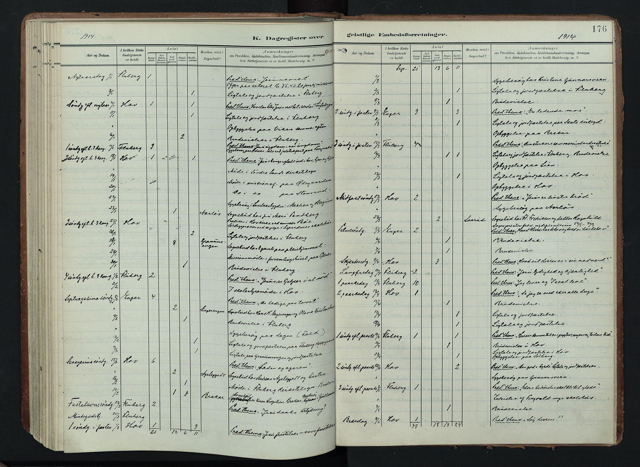 SAH, Søndre Land prestekontor, K/L0005: Ministerialbok nr. 5, 1905-1914, s. 176