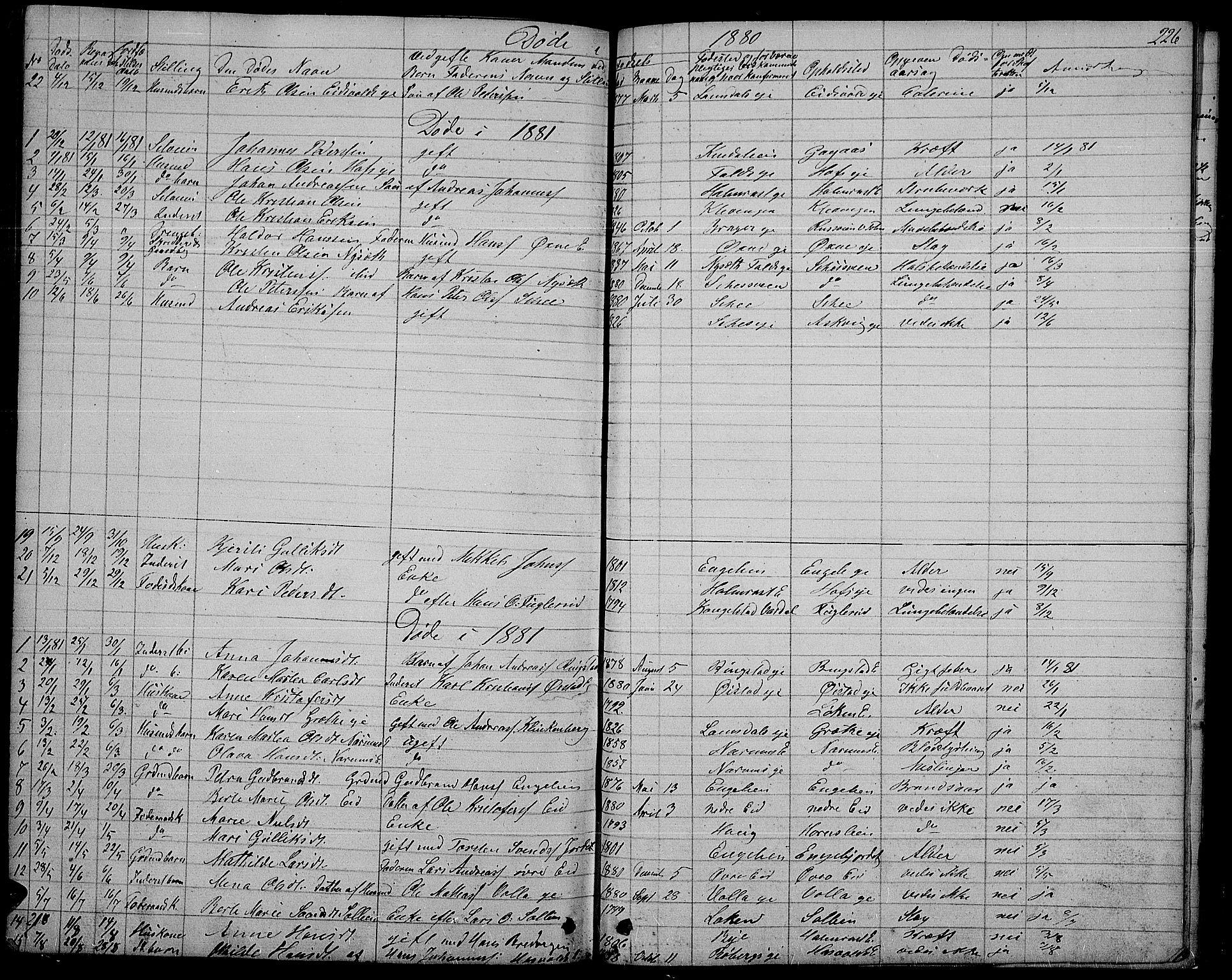 SAH, Søndre Land prestekontor, L/L0001: Klokkerbok nr. 1, 1849-1883, s. 226