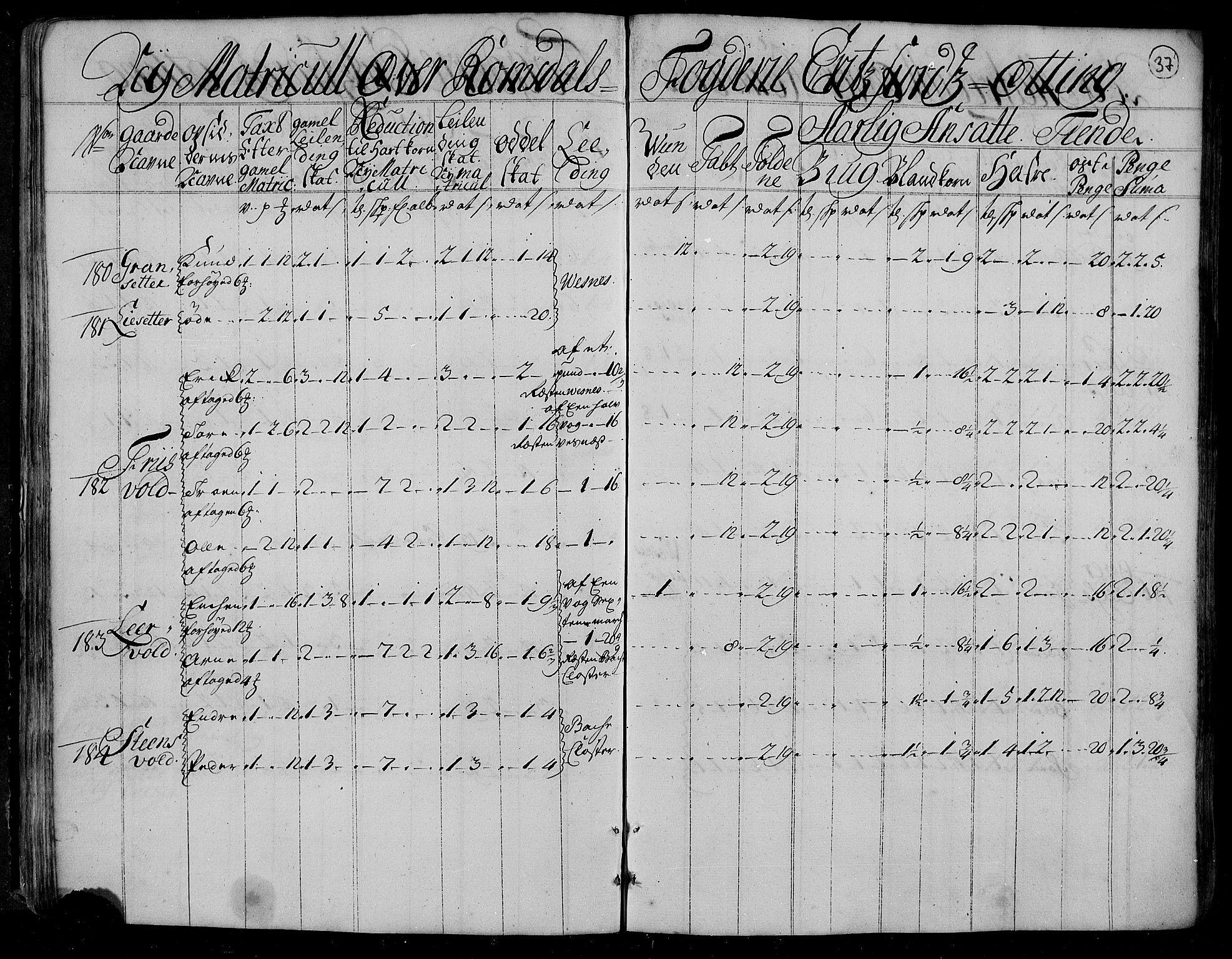 RA, Rentekammeret inntil 1814, Realistisk ordnet avdeling, N/Nb/Nbf/L0153: Romsdal matrikkelprotokoll, 1724, s. 38