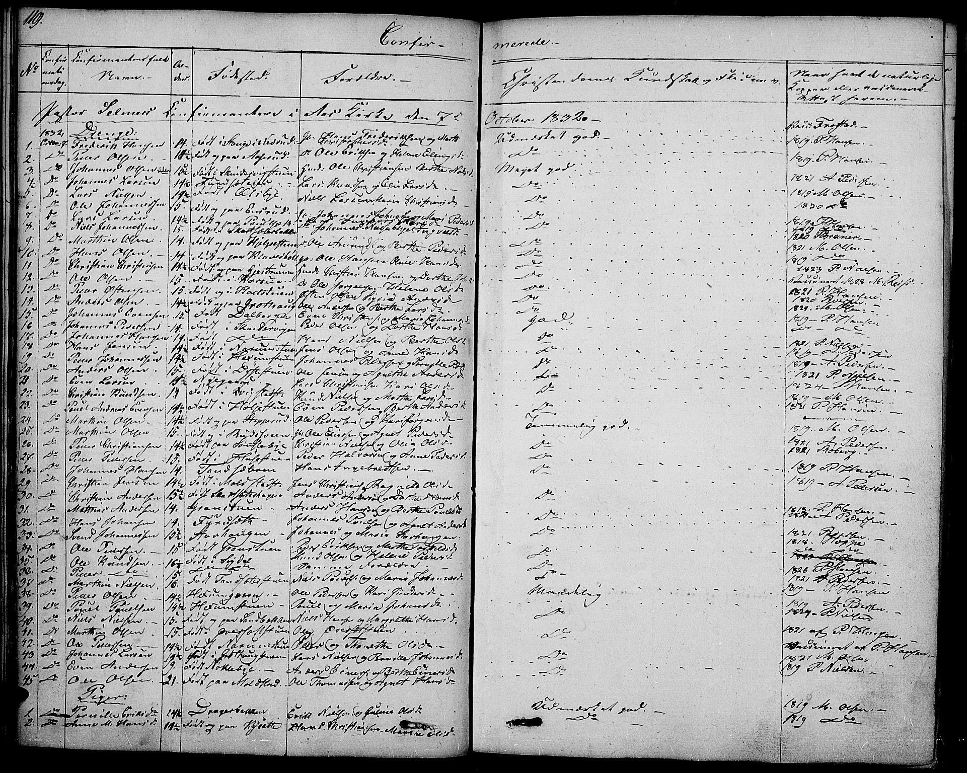 SAH, Vestre Toten prestekontor, H/Ha/Haa/L0002: Ministerialbok nr. 2, 1825-1837, s. 119
