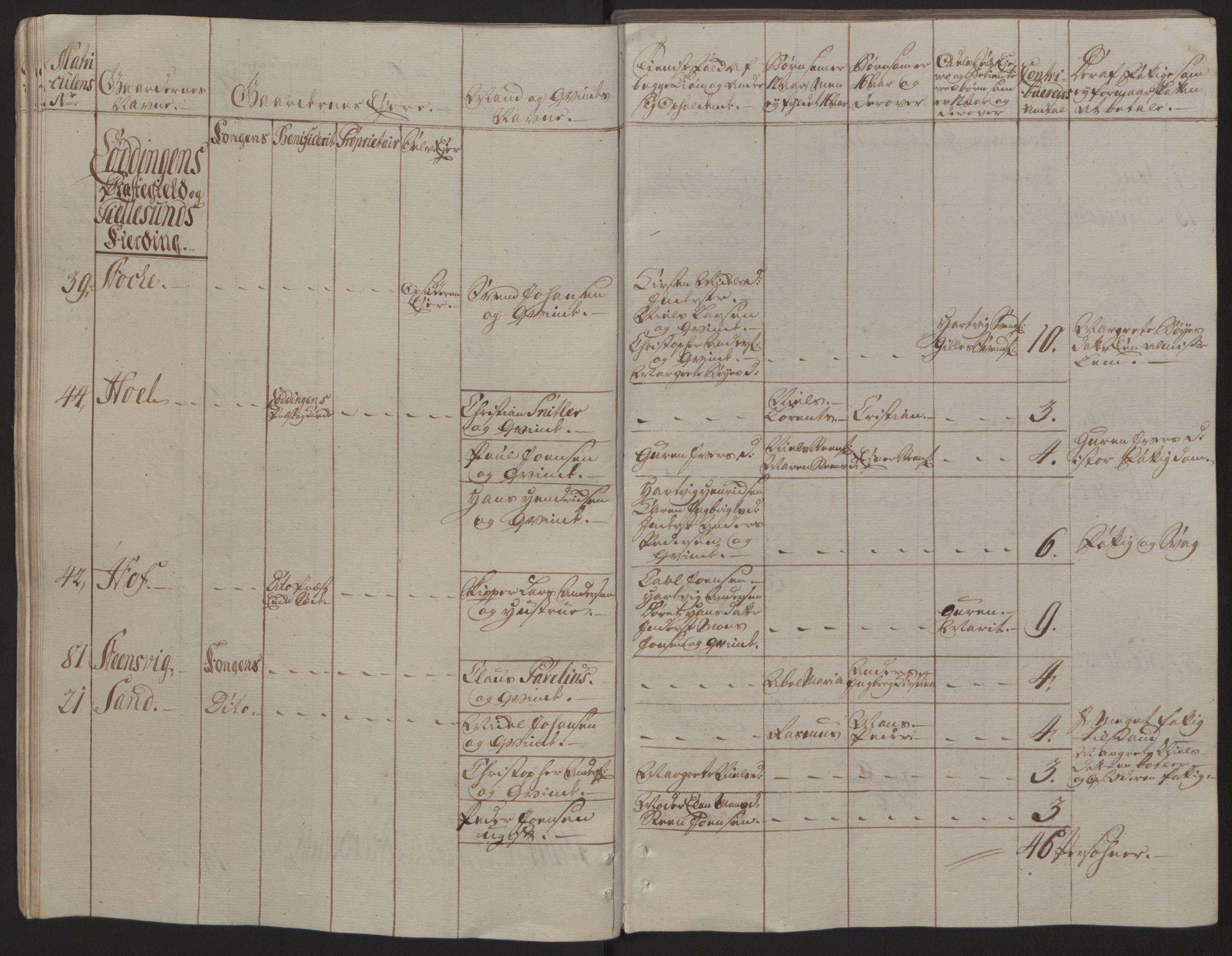 RA, Rentekammeret inntil 1814, Reviderte regnskaper, Fogderegnskap, R66/L4670: Ekstraskatten Salten, 1762-1764, s. 215