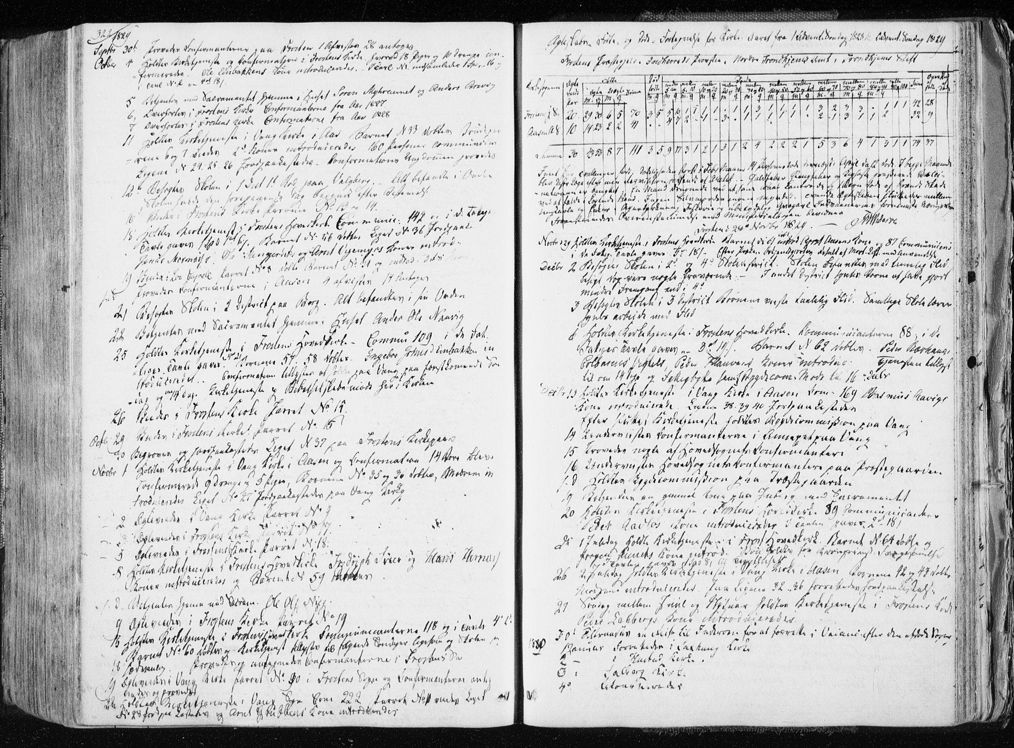 SAT, Ministerialprotokoller, klokkerbøker og fødselsregistre - Nord-Trøndelag, 713/L0114: Ministerialbok nr. 713A05, 1827-1839, s. 322