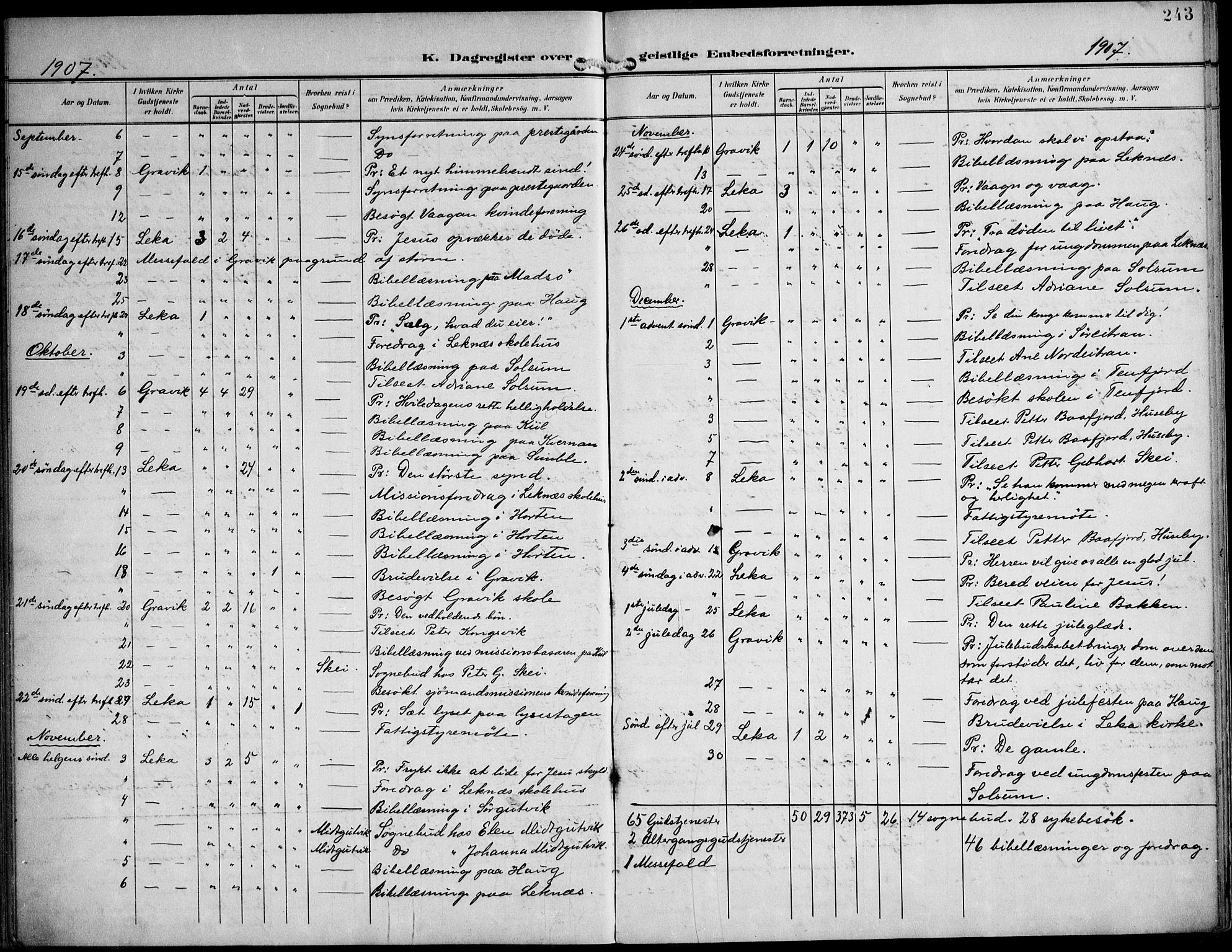 SAT, Ministerialprotokoller, klokkerbøker og fødselsregistre - Nord-Trøndelag, 788/L0698: Ministerialbok nr. 788A05, 1902-1921, s. 243
