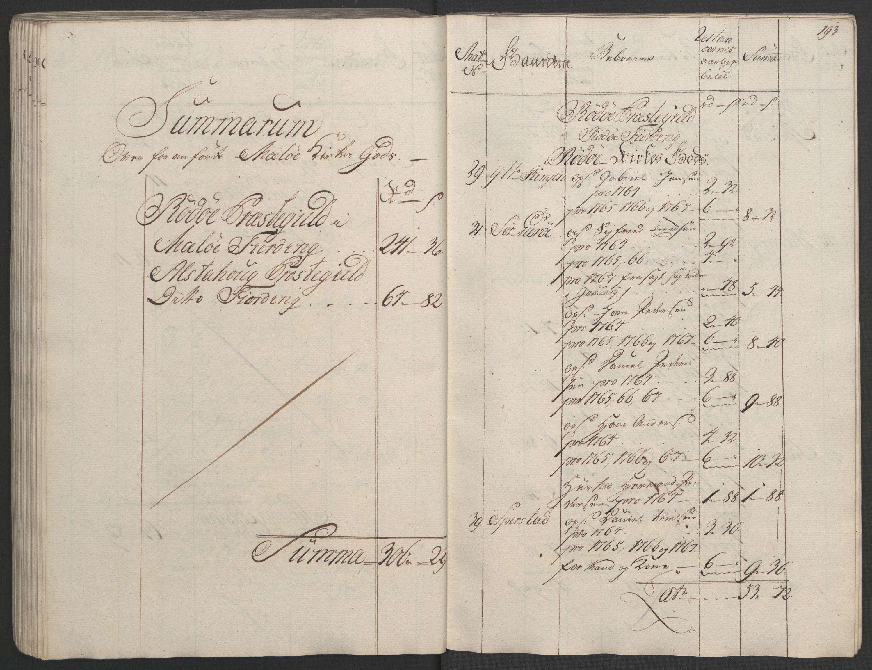 RA, Rentekammeret inntil 1814, Realistisk ordnet avdeling, Ol/L0023: [Gg 10]: Ekstraskatten, 23.09.1762. Helgeland (restanseregister), 1767-1772, s. 190