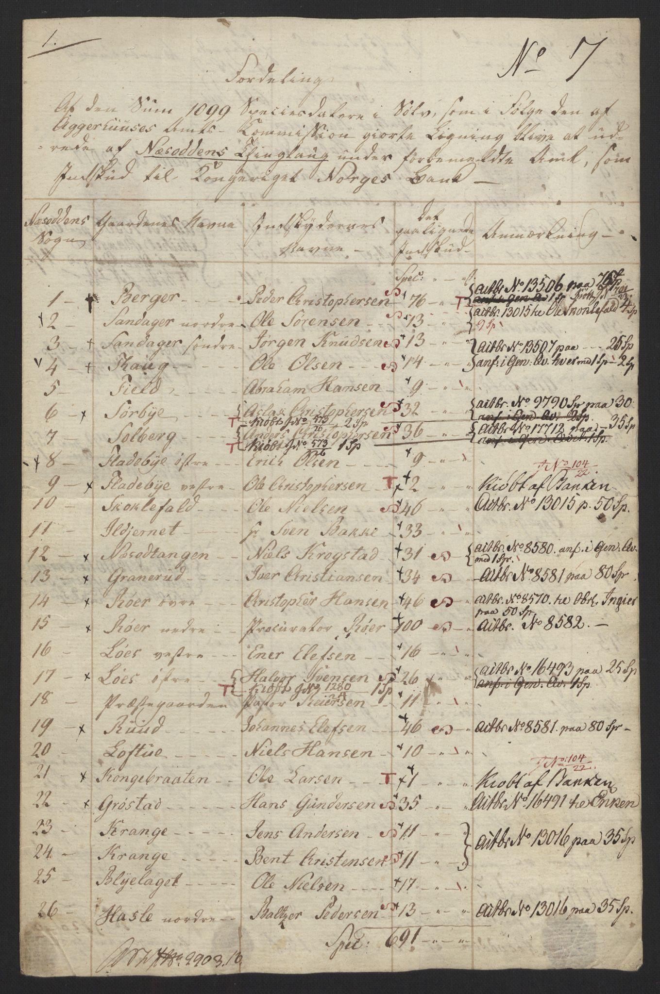 NOBA, Norges Bank/Sølvskatten 1816*, 1816-1820, s. 50