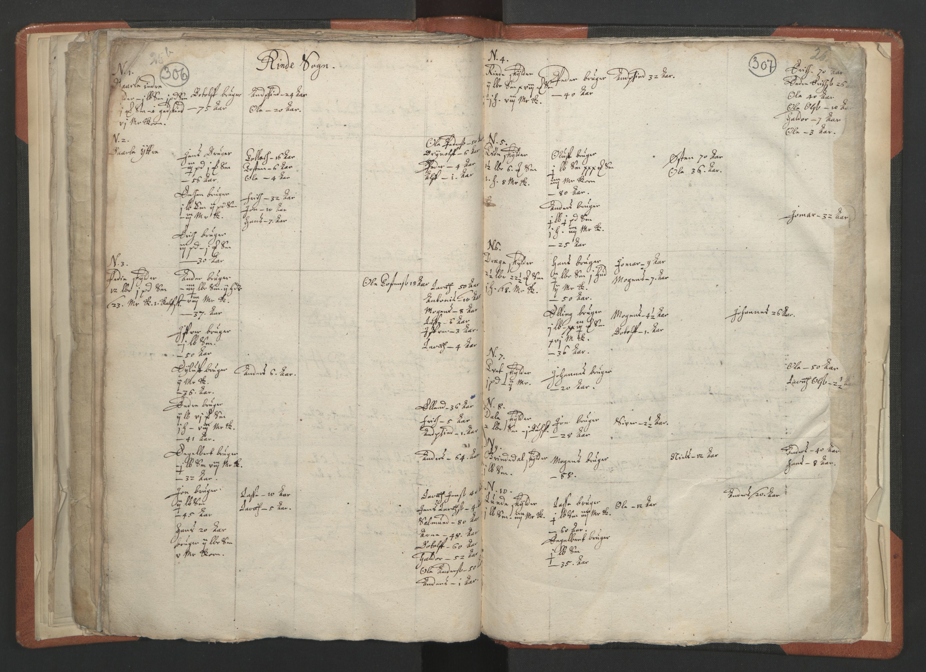 RA, Sogneprestenes manntall 1664-1666, nr. 23: Sogn prosti, 1664-1666, s. 306-307
