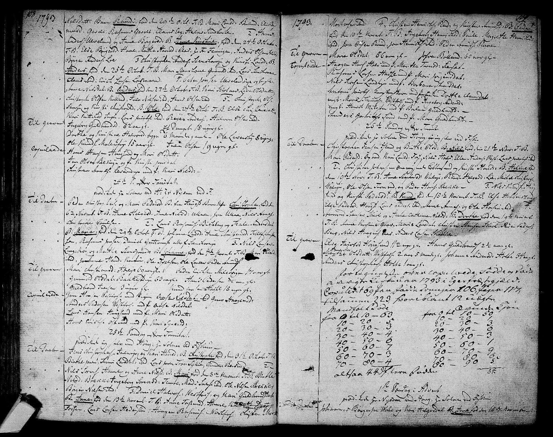 SAKO, Eiker kirkebøker, F/Fa/L0009: Ministerialbok nr. I 9, 1789-1806, s. 108-109