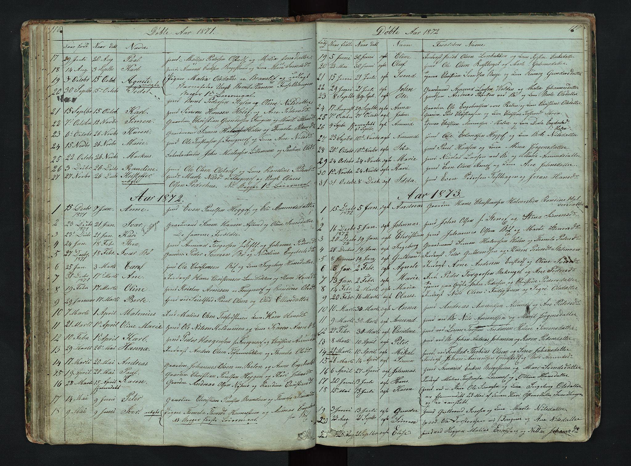 SAH, Gausdal prestekontor, Klokkerbok nr. 6, 1846-1893, s. 116-117