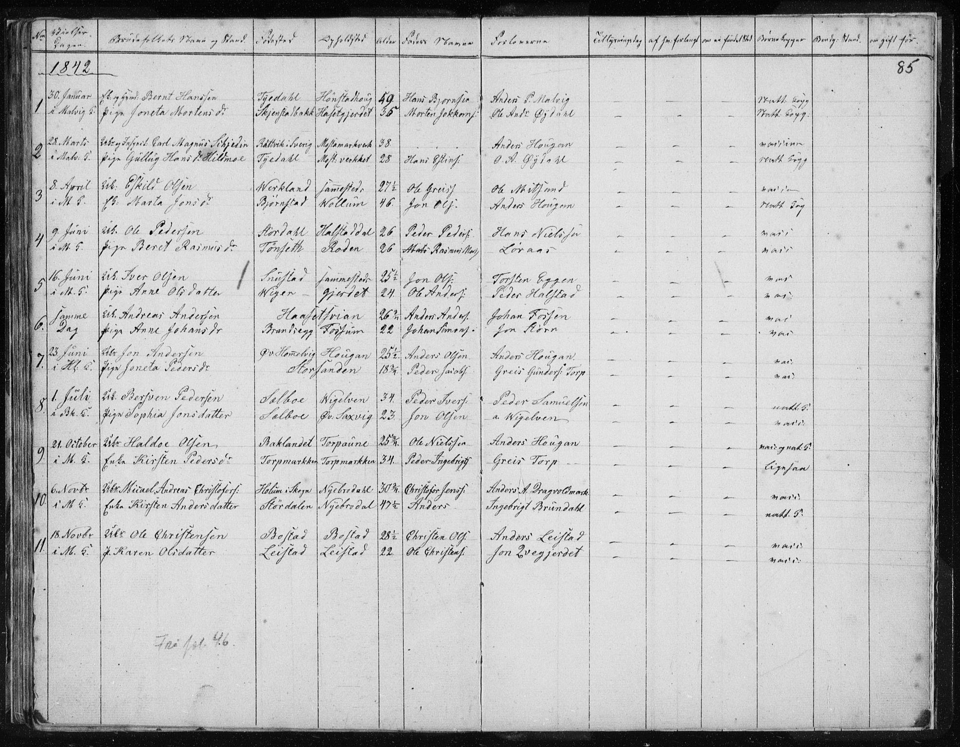 SAT, Ministerialprotokoller, klokkerbøker og fødselsregistre - Sør-Trøndelag, 616/L0405: Ministerialbok nr. 616A02, 1831-1842, s. 85