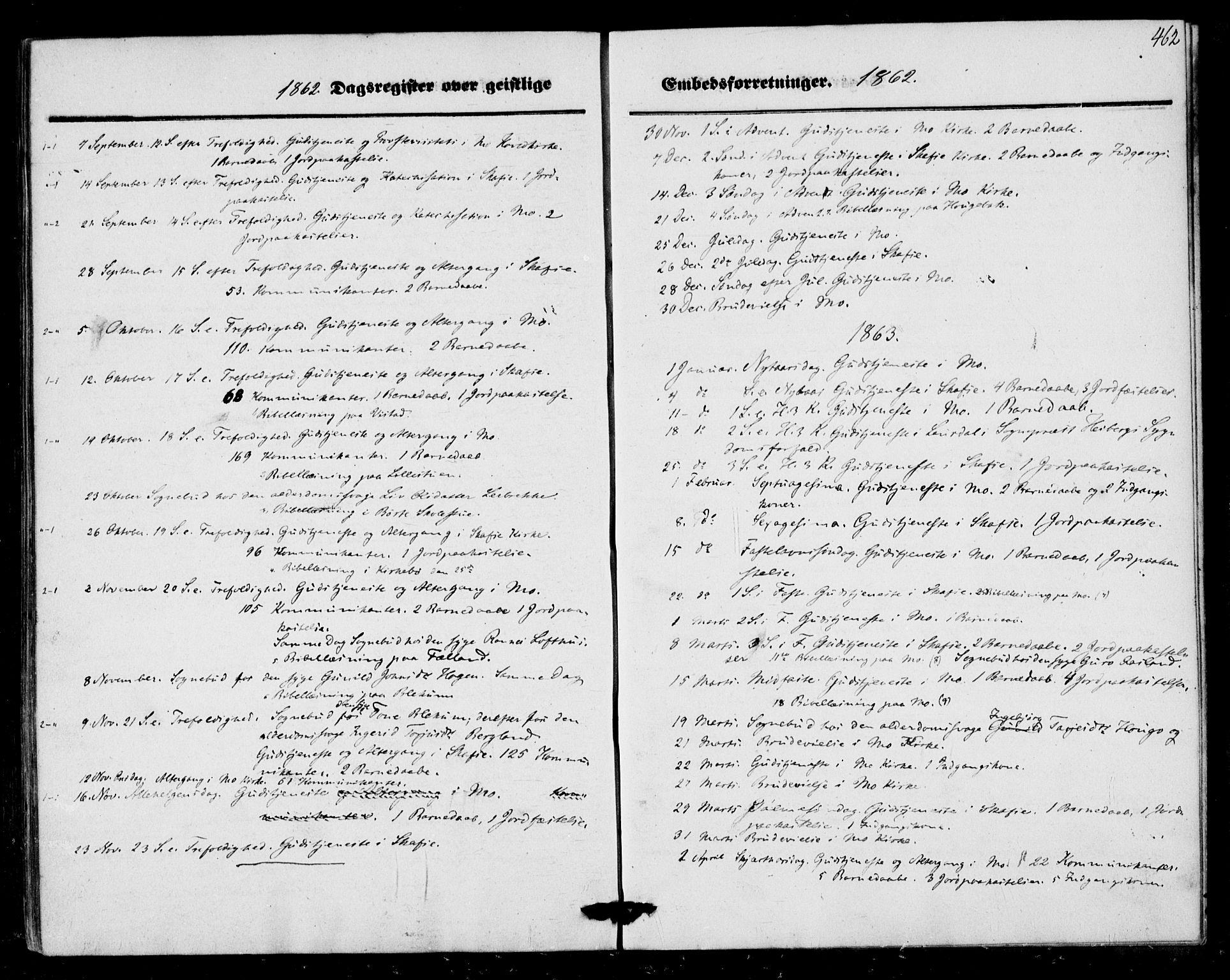 SAKO, Mo kirkebøker, F/Fa/L0005: Ministerialbok nr. I 5, 1844-1864, s. 462