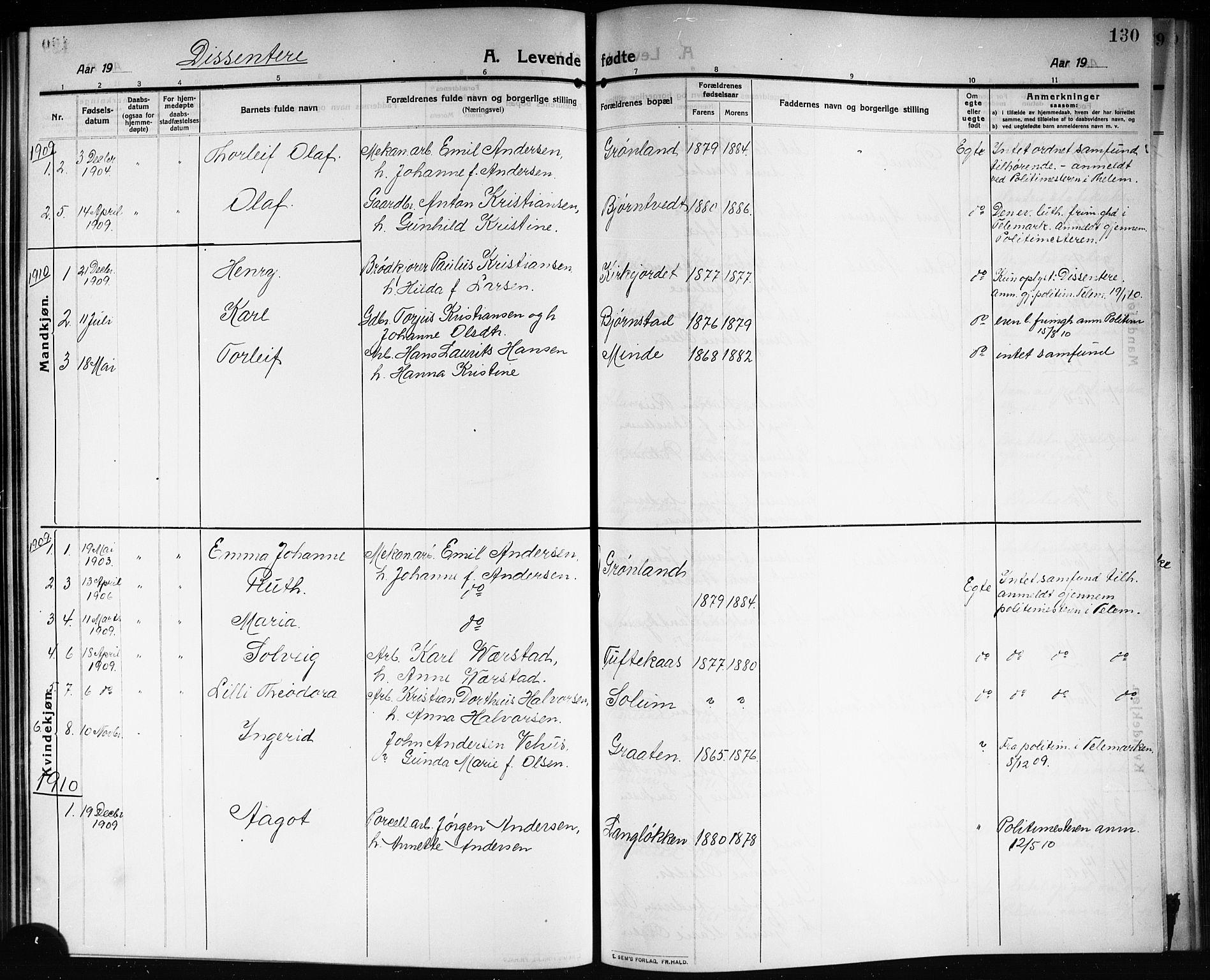 SAKO, Solum kirkebøker, G/Ga/L0009: Klokkerbok nr. I 9, 1909-1922, s. 130
