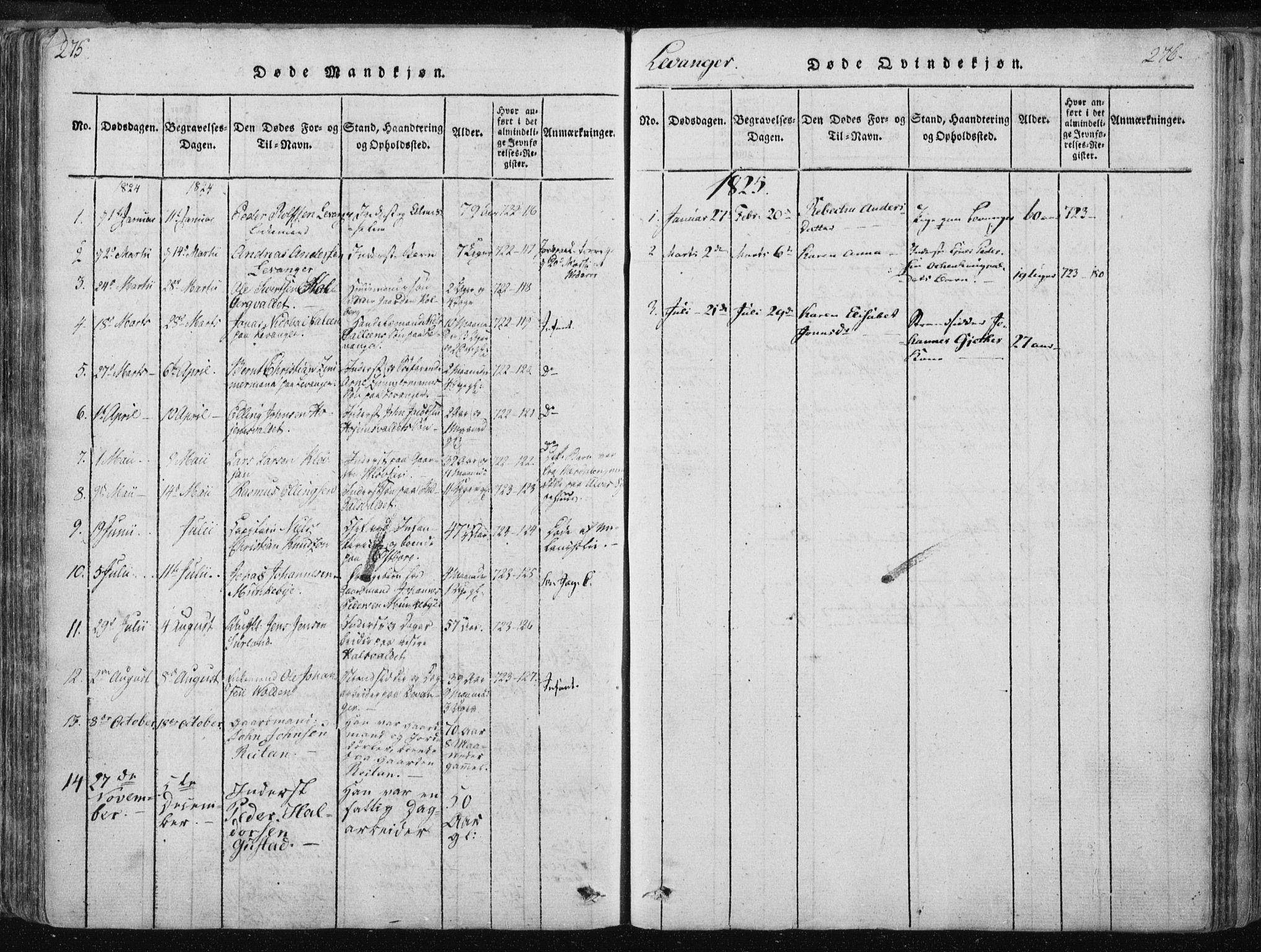 SAT, Ministerialprotokoller, klokkerbøker og fødselsregistre - Nord-Trøndelag, 717/L0148: Ministerialbok nr. 717A04 /2, 1816-1825, s. 275-276