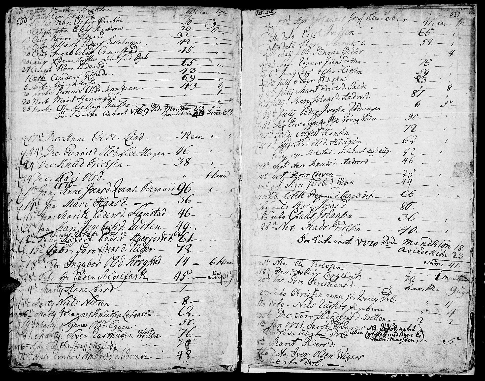 SAH, Lom prestekontor, K/L0002: Ministerialbok nr. 2, 1749-1801, s. 550-551