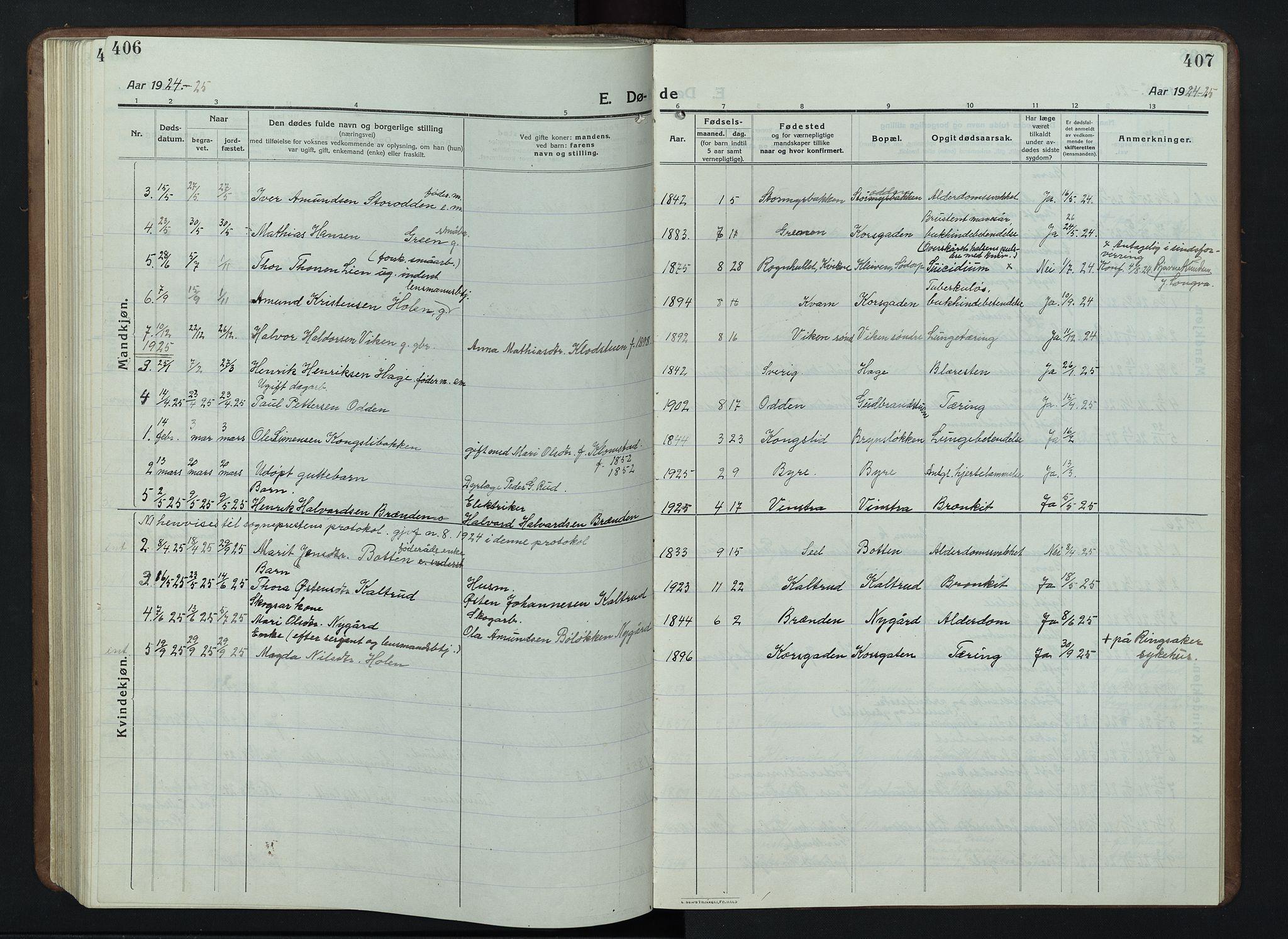 SAH, Nord-Fron prestekontor, Klokkerbok nr. 7, 1915-1946, s. 406-407
