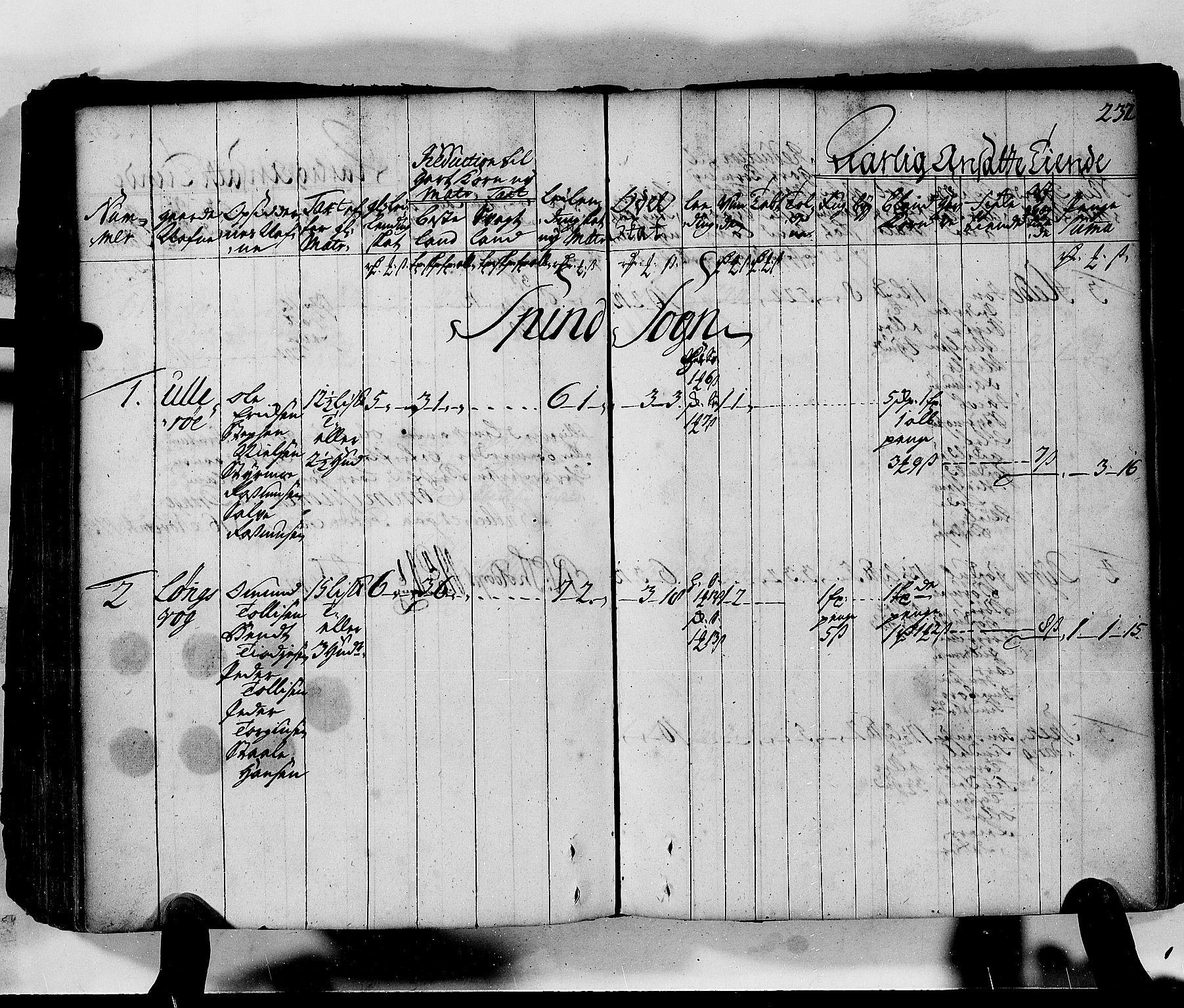 RA, Rentekammeret inntil 1814, Realistisk ordnet avdeling, N/Nb/Nbf/L0130: Lista matrikkelprotokoll, 1723, s. 231b-232a