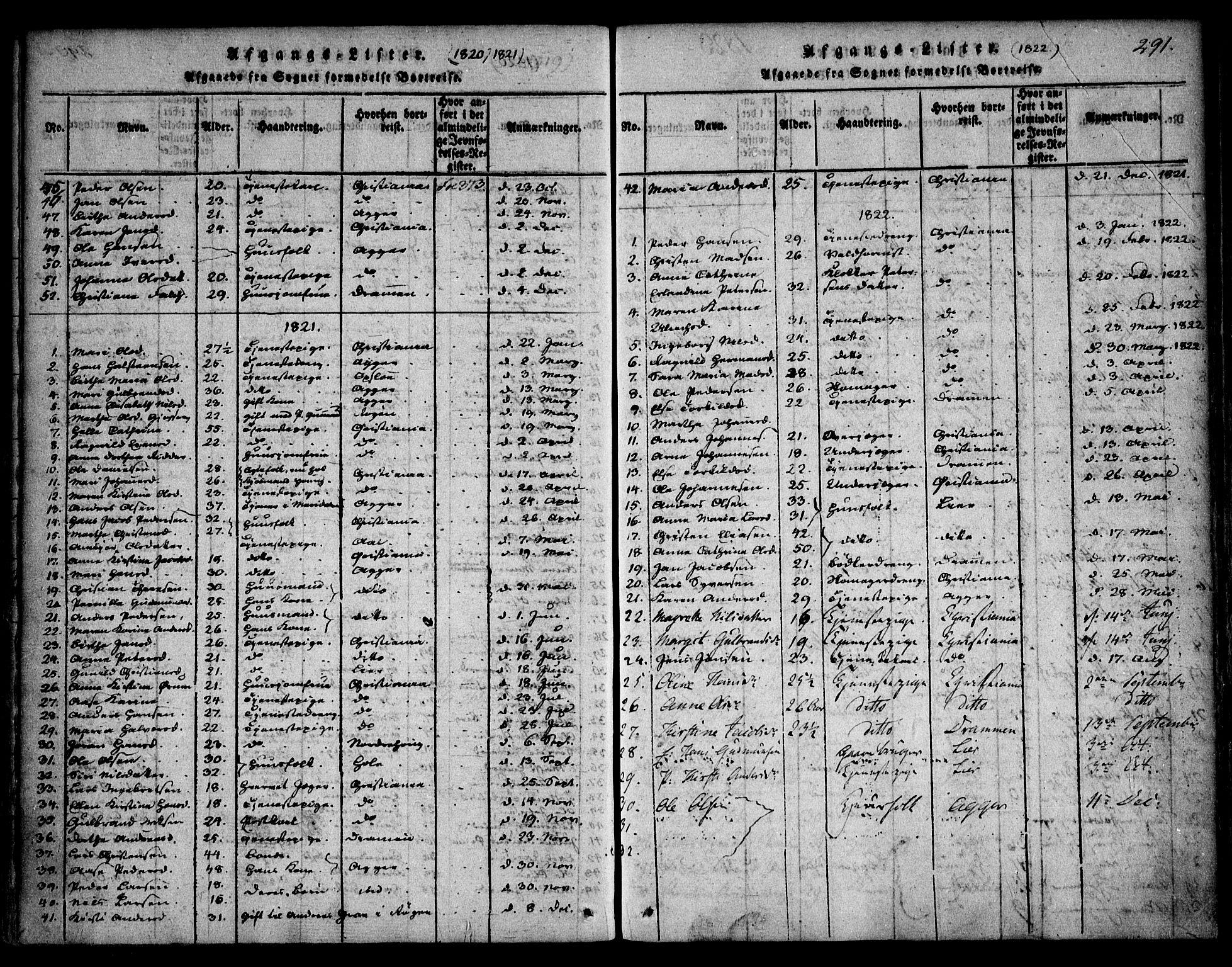 SAO, Asker prestekontor Kirkebøker, F/Fa/L0006: Ministerialbok nr. I 6, 1814-1824, s. 291