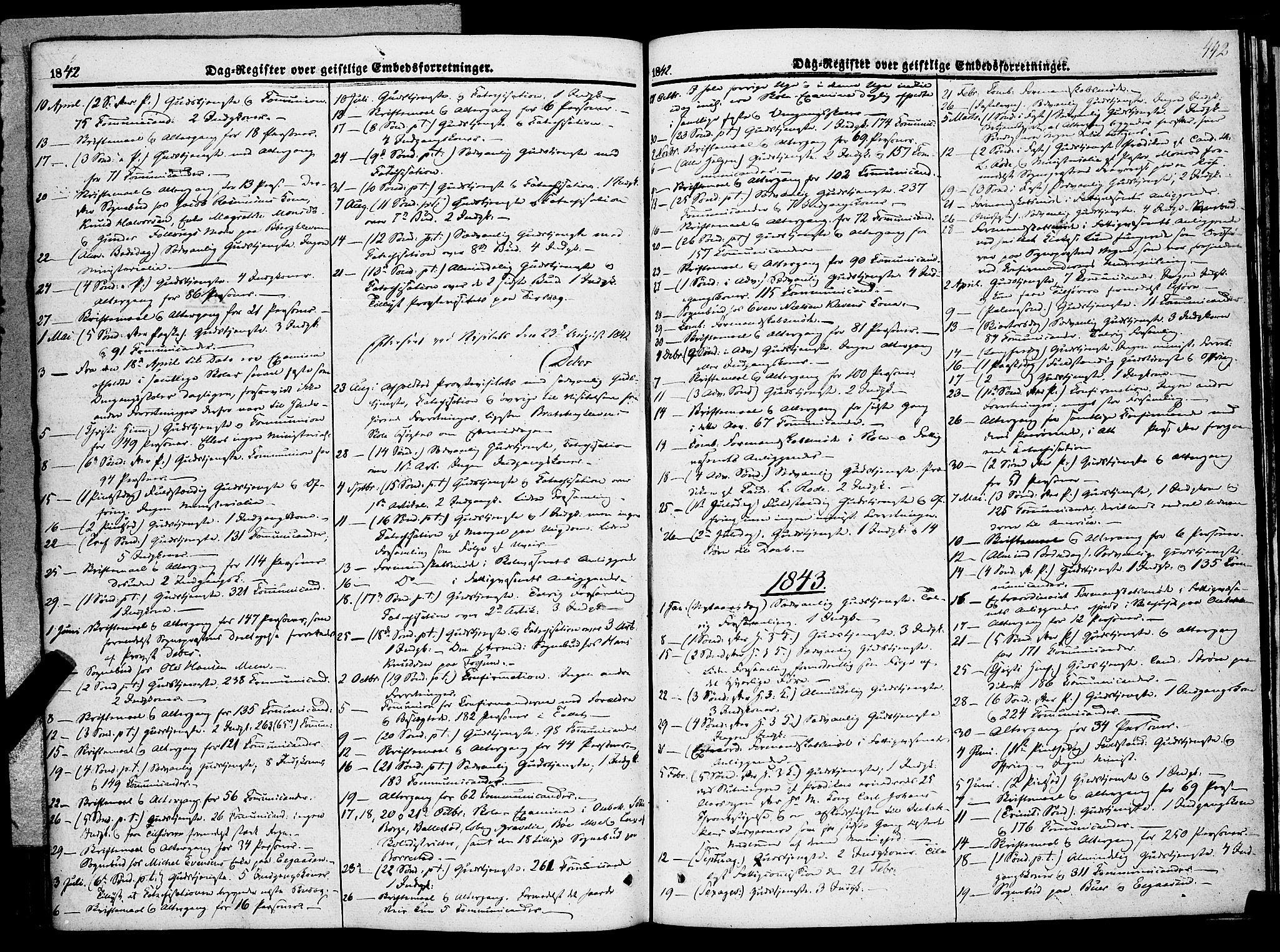 SAKO, Gjerpen kirkebøker, F/Fa/L0007b: Ministerialbok nr. 7B, 1834-1857, s. 442