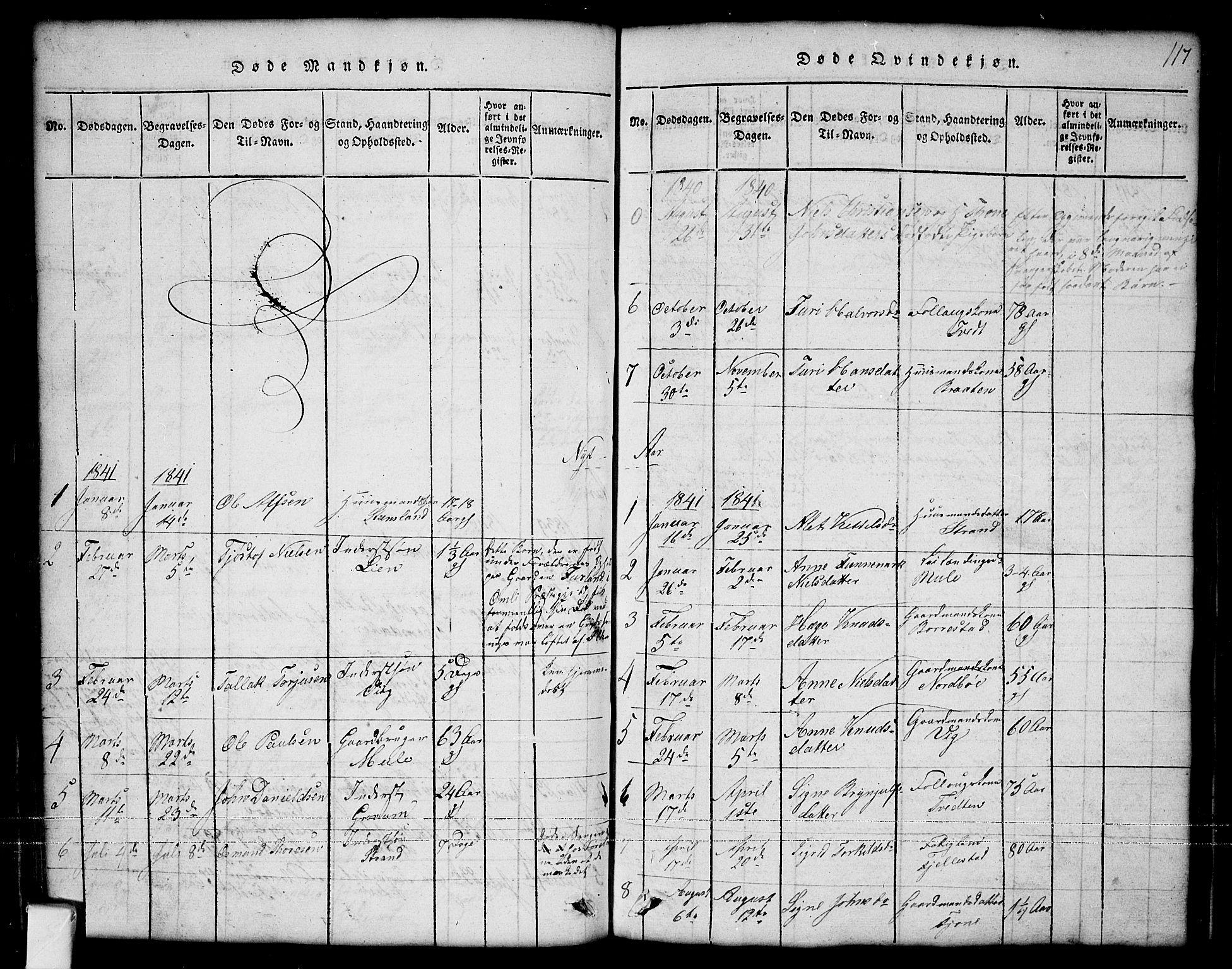 SAKO, Nissedal kirkebøker, G/Ga/L0001: Klokkerbok nr. I 1, 1814-1860, s. 117
