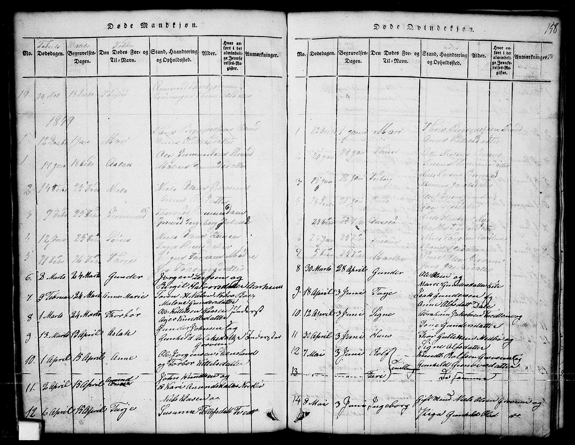SAKO, Nissedal kirkebøker, G/Ga/L0001: Klokkerbok nr. I 1, 1814-1860, s. 158