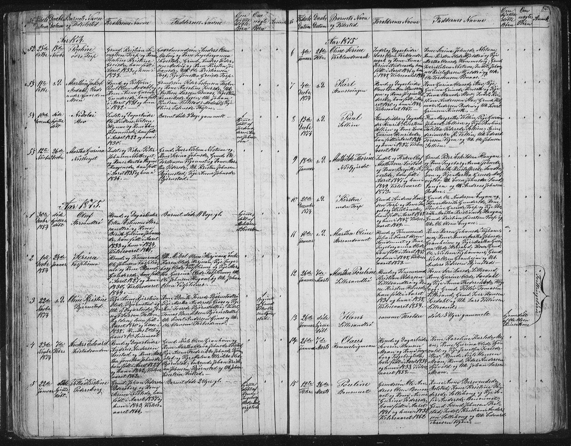 SAT, Ministerialprotokoller, klokkerbøker og fødselsregistre - Sør-Trøndelag, 616/L0406: Ministerialbok nr. 616A03, 1843-1879, s. 86