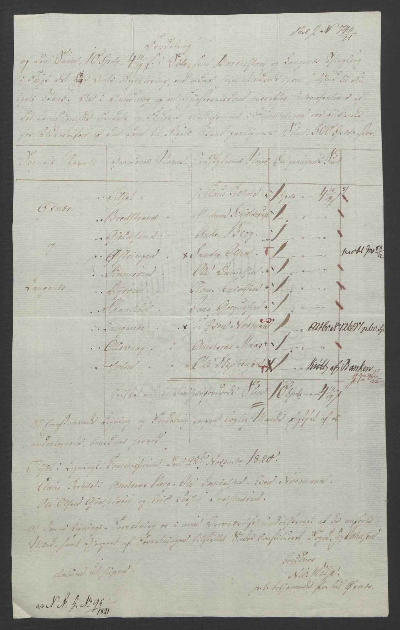 NOBA, Norges Bank/Sølvskatten 1816*, 1816-1821, s. 56
