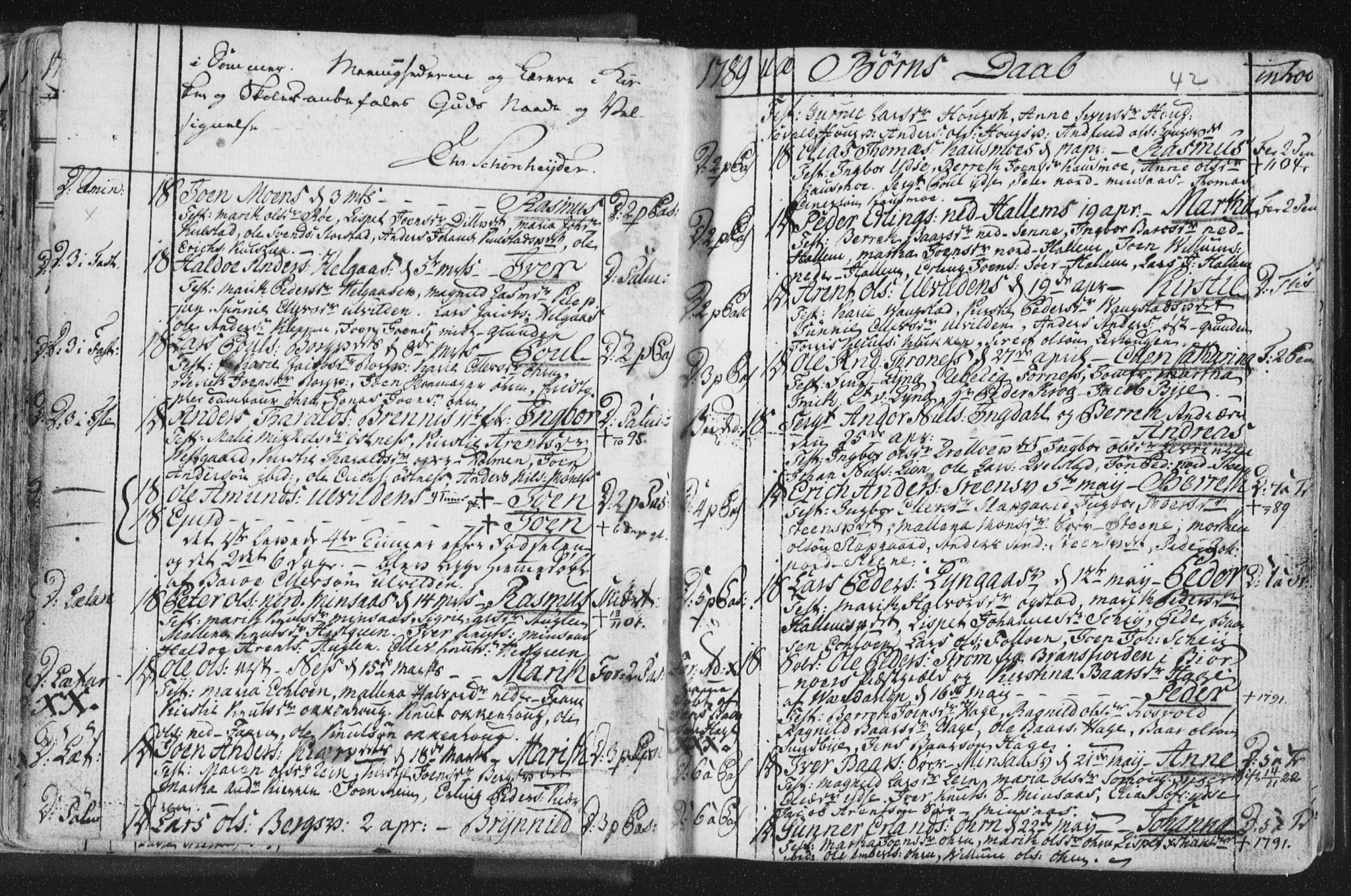 SAT, Ministerialprotokoller, klokkerbøker og fødselsregistre - Nord-Trøndelag, 723/L0232: Ministerialbok nr. 723A03, 1781-1804, s. 42