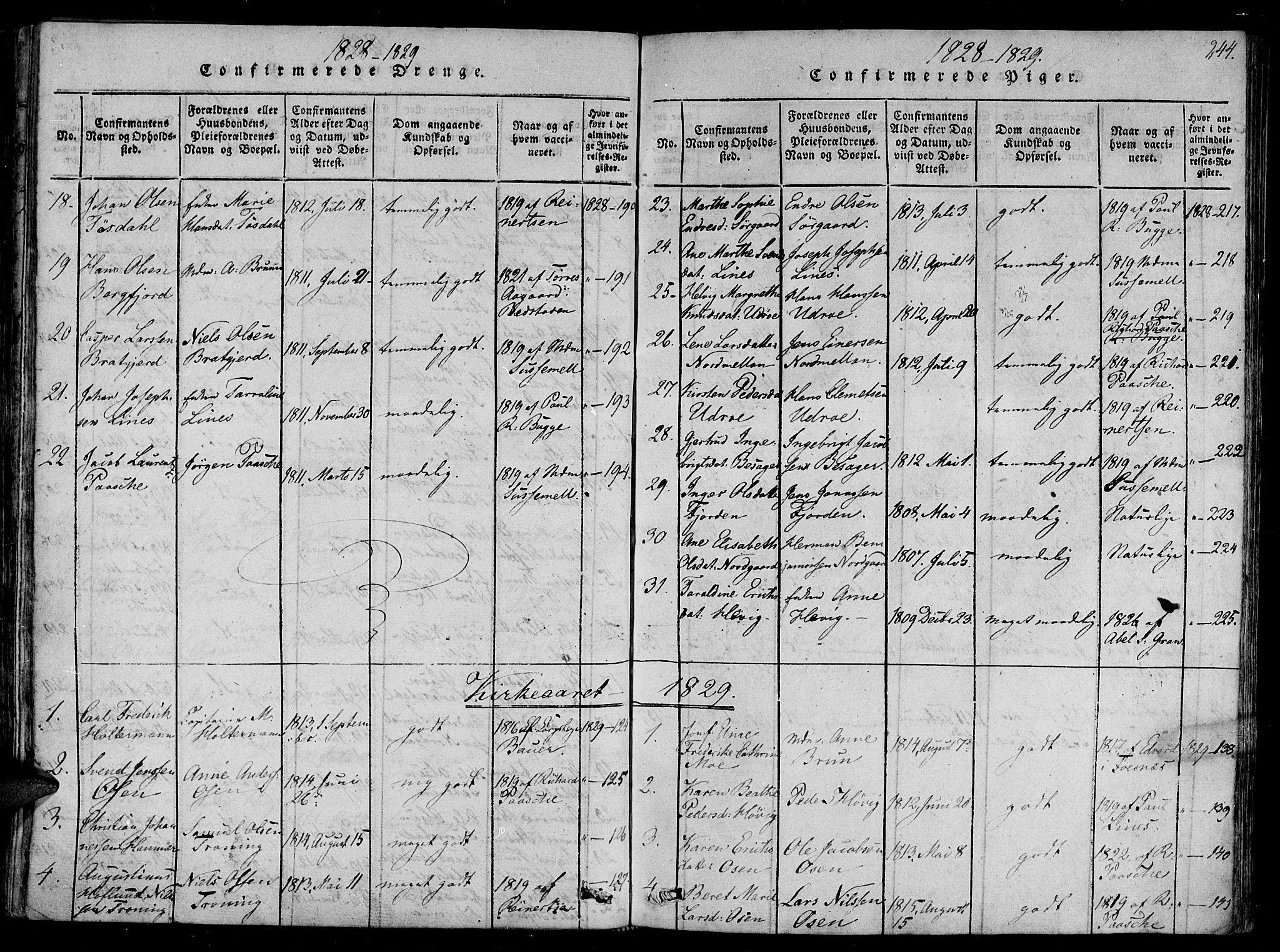 SAT, Ministerialprotokoller, klokkerbøker og fødselsregistre - Sør-Trøndelag, 657/L0702: Ministerialbok nr. 657A03, 1818-1831, s. 244