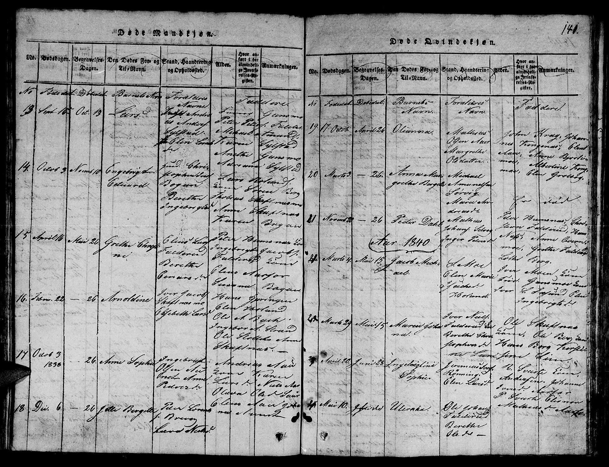 SAT, Ministerialprotokoller, klokkerbøker og fødselsregistre - Nord-Trøndelag, 780/L0648: Klokkerbok nr. 780C01 /3, 1815-1877, s. 141