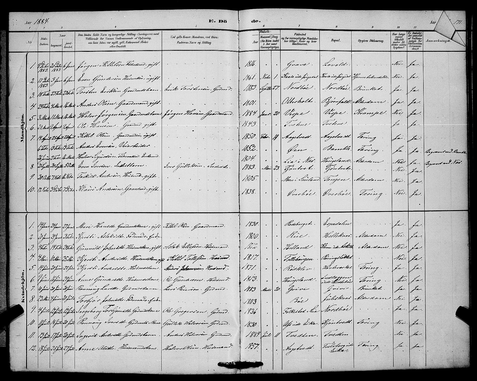 SAKO, Bø kirkebøker, G/Ga/L0005: Klokkerbok nr. 5, 1883-1897, s. 170