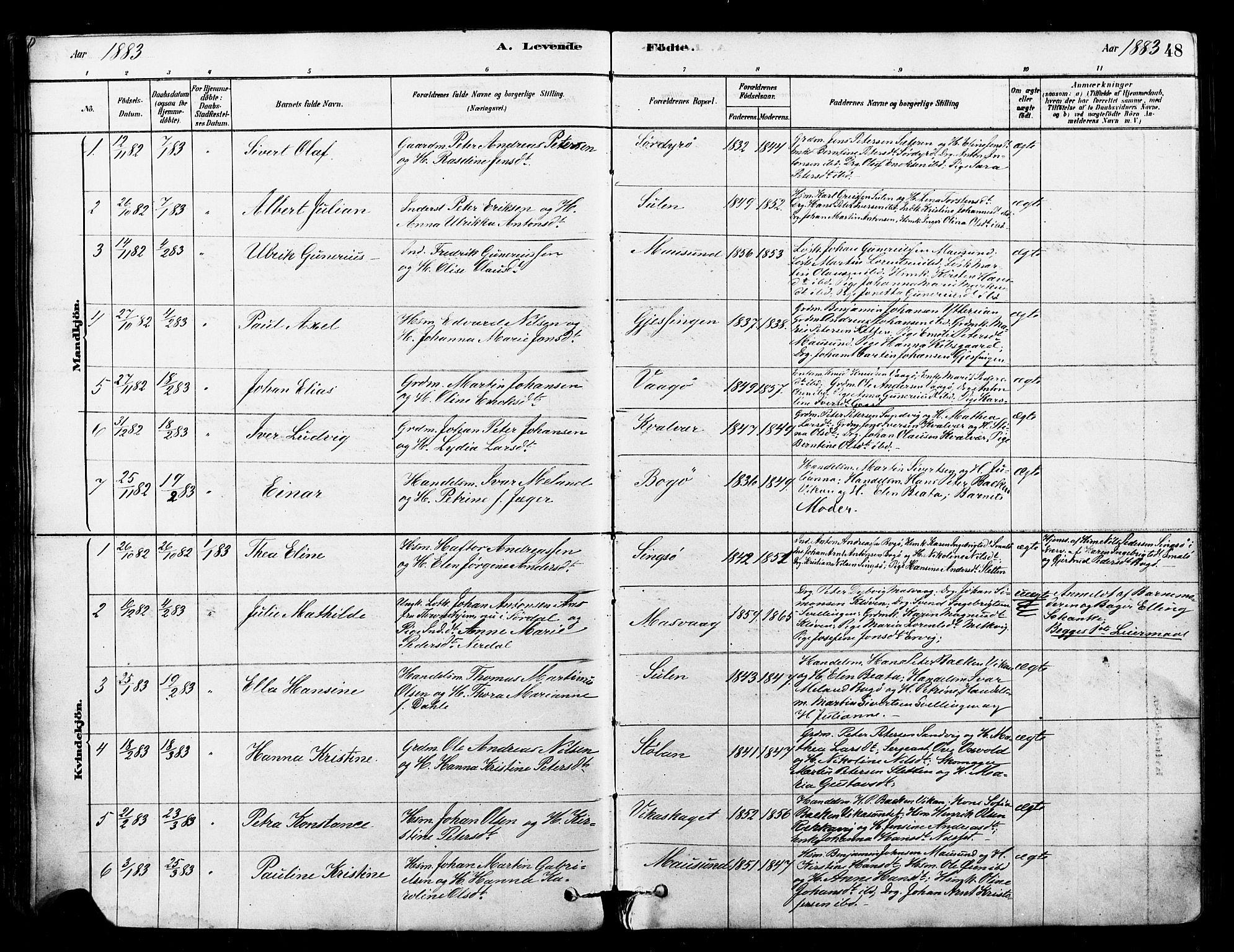 SAT, Ministerialprotokoller, klokkerbøker og fødselsregistre - Sør-Trøndelag, 640/L0578: Ministerialbok nr. 640A03, 1879-1889, s. 48