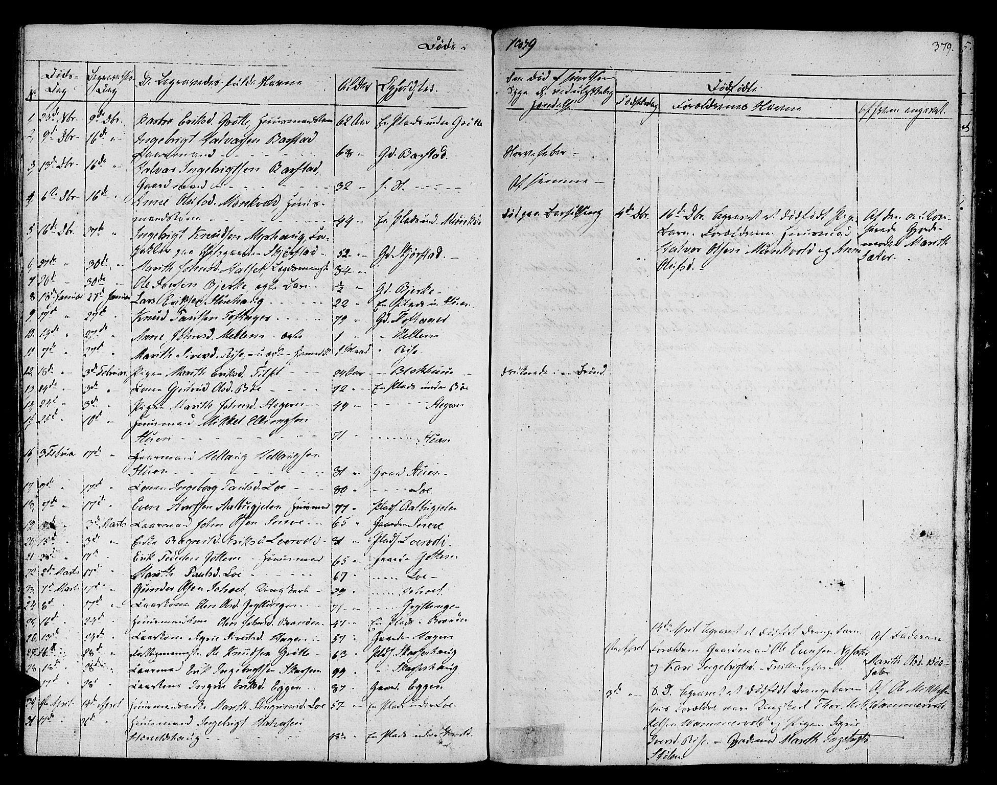 SAT, Ministerialprotokoller, klokkerbøker og fødselsregistre - Sør-Trøndelag, 678/L0897: Ministerialbok nr. 678A06-07, 1821-1847, s. 379