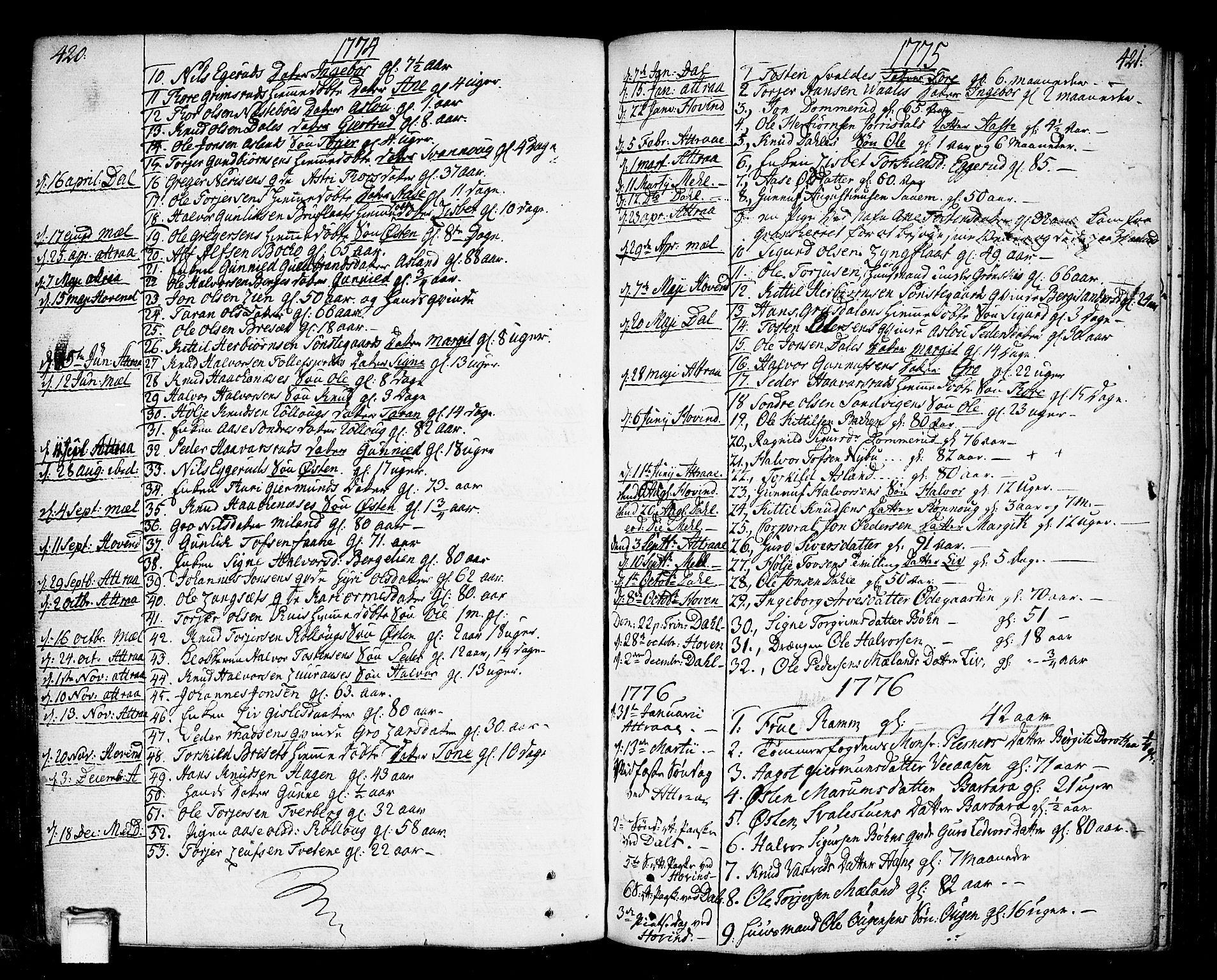 SAKO, Tinn kirkebøker, F/Fa/L0002: Ministerialbok nr. I 2, 1757-1810, s. 420-421