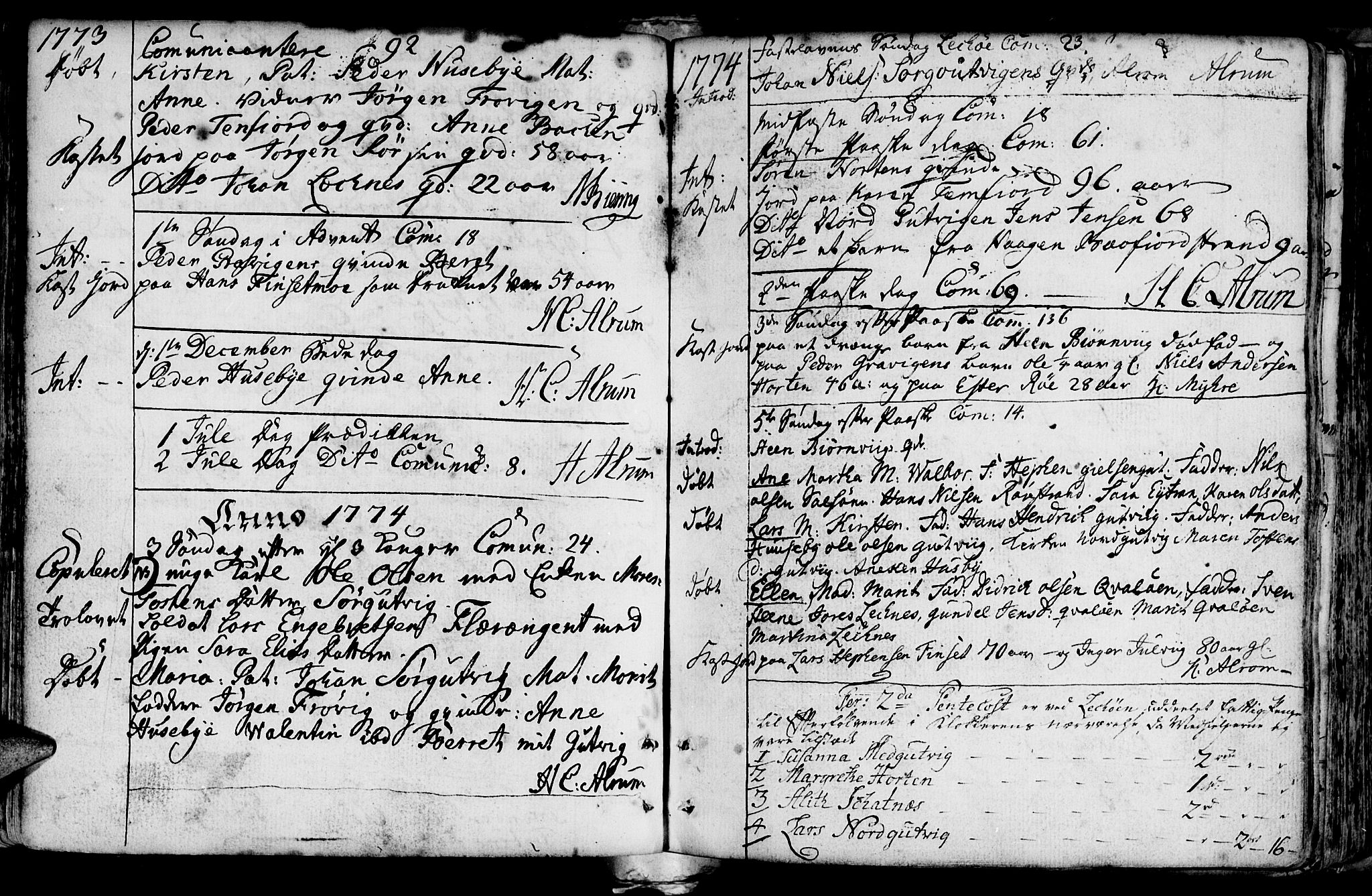 SAT, Ministerialprotokoller, klokkerbøker og fødselsregistre - Nord-Trøndelag, 788/L0694: Ministerialbok nr. 788A01, 1710-1805