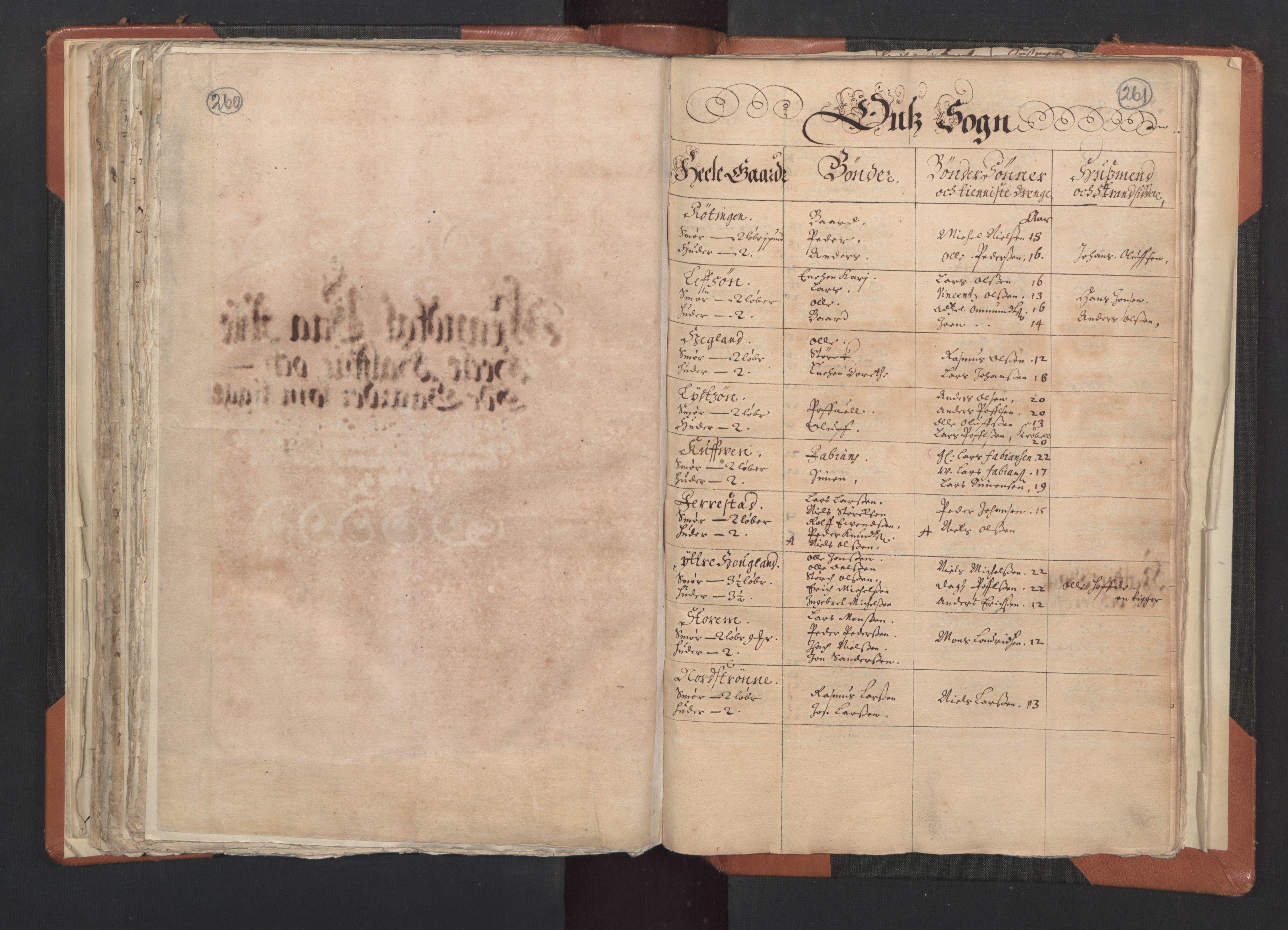 RA, Sogneprestenes manntall 1664-1666, nr. 20: Sunnhordland prosti, 1664-1666, s. 260-261