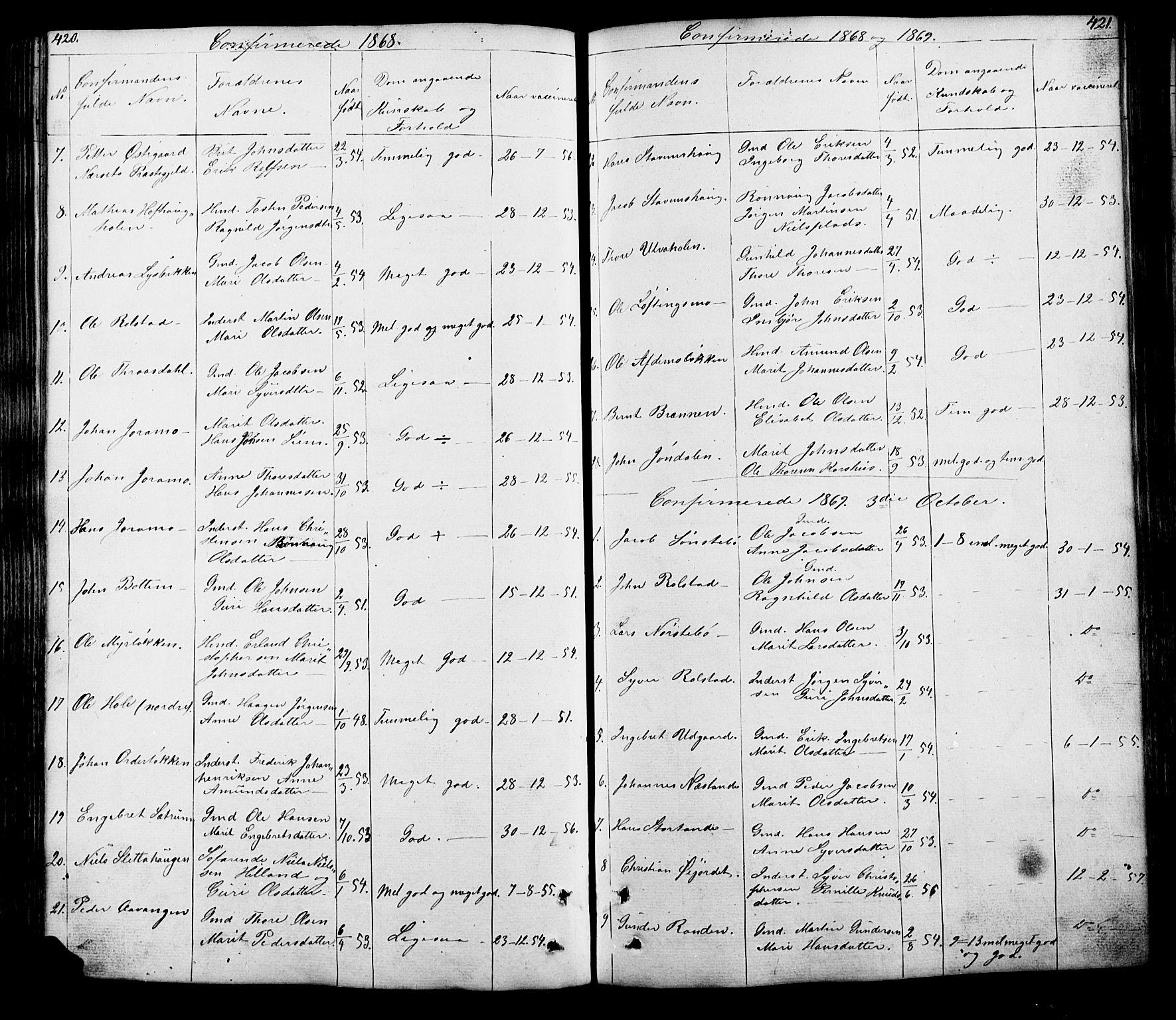 SAH, Lesja prestekontor, Klokkerbok nr. 5, 1850-1894, s. 420-421