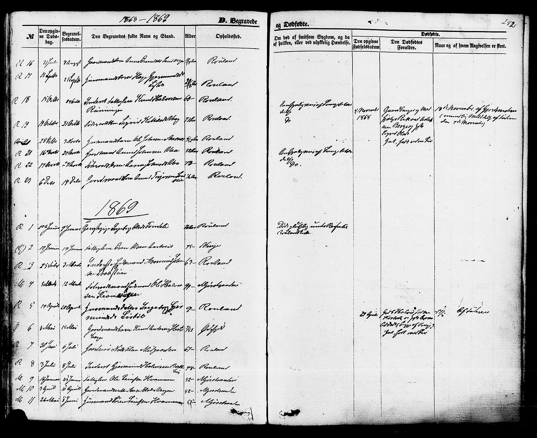 SAKO, Rauland kirkebøker, F/Fa/L0003: Ministerialbok nr. 3, 1859-1886, s. 282