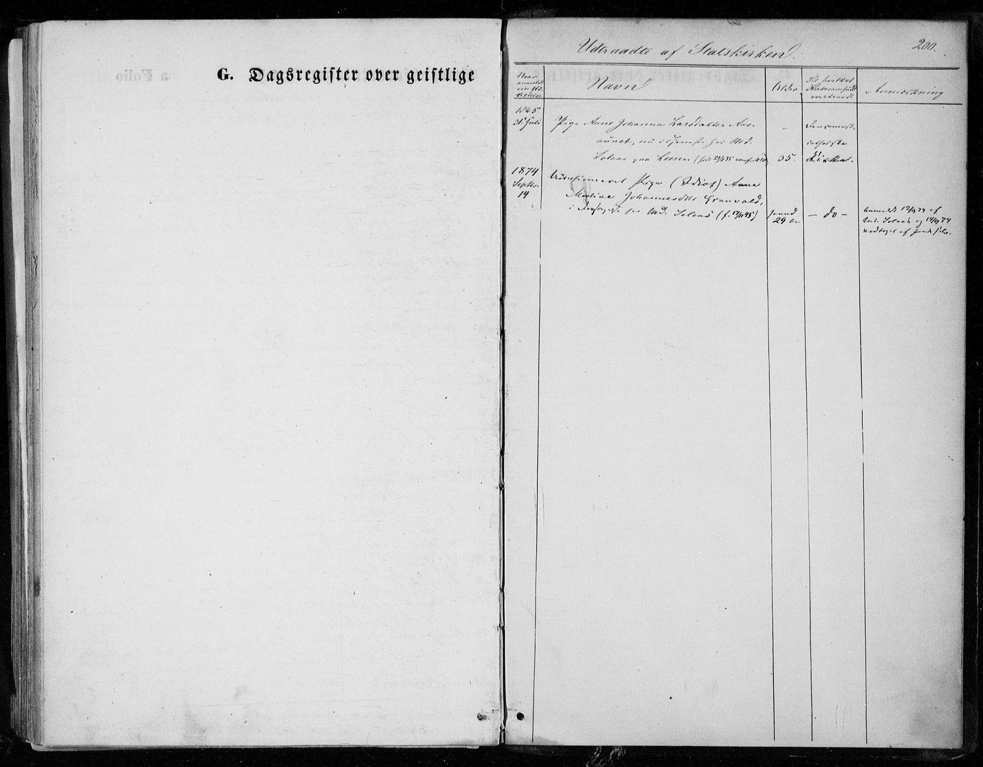 SAT, Ministerialprotokoller, klokkerbøker og fødselsregistre - Nord-Trøndelag, 721/L0206: Ministerialbok nr. 721A01, 1864-1874, s. 200