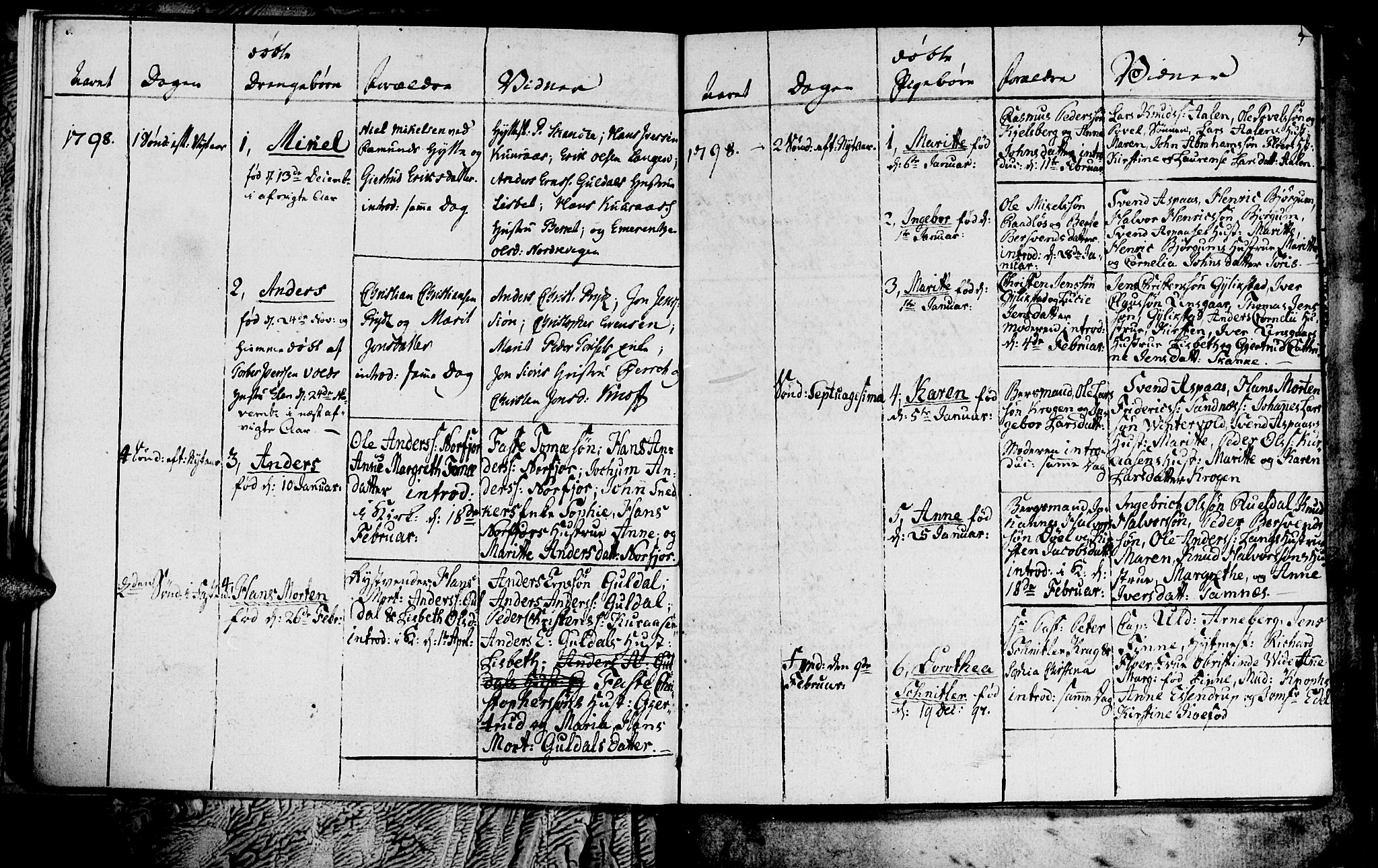 SAT, Ministerialprotokoller, klokkerbøker og fødselsregistre - Sør-Trøndelag, 681/L0937: Klokkerbok nr. 681C01, 1798-1810, s. 9