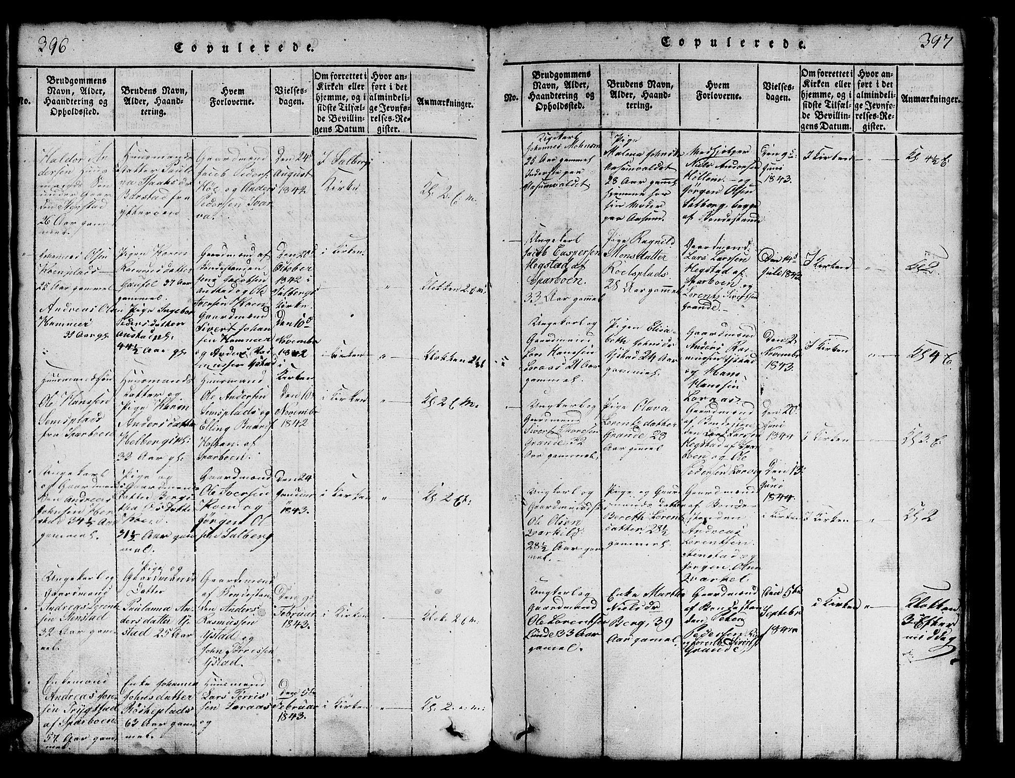 SAT, Ministerialprotokoller, klokkerbøker og fødselsregistre - Nord-Trøndelag, 731/L0310: Klokkerbok nr. 731C01, 1816-1874, s. 396-397