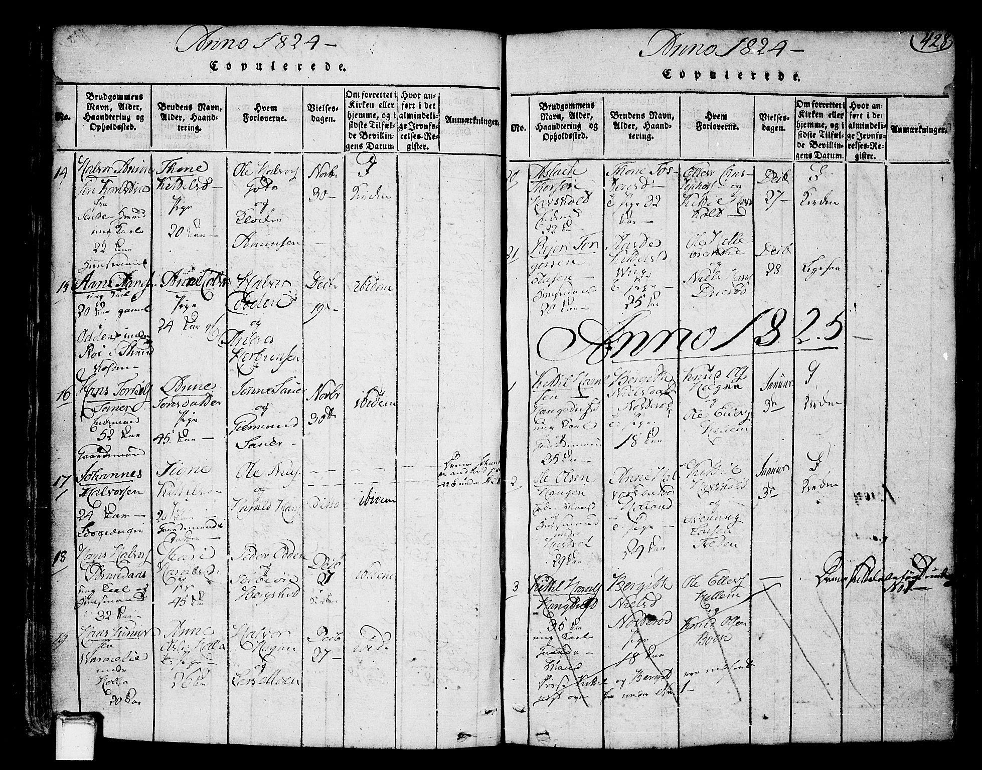 SAKO, Heddal kirkebøker, F/Fa/L0005: Ministerialbok nr. I 5, 1814-1837, s. 427-428