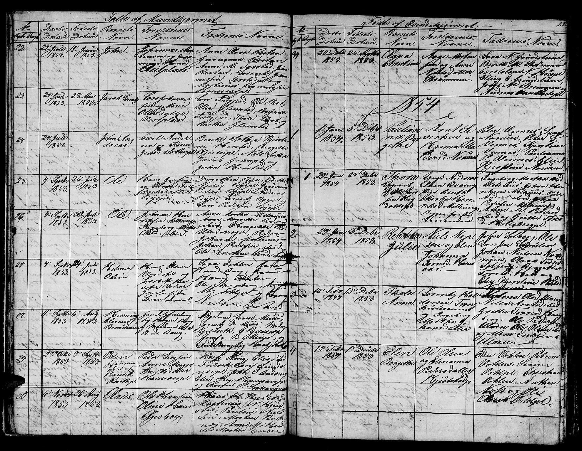 SAT, Ministerialprotokoller, klokkerbøker og fødselsregistre - Nord-Trøndelag, 730/L0299: Klokkerbok nr. 730C02, 1849-1871, s. 22