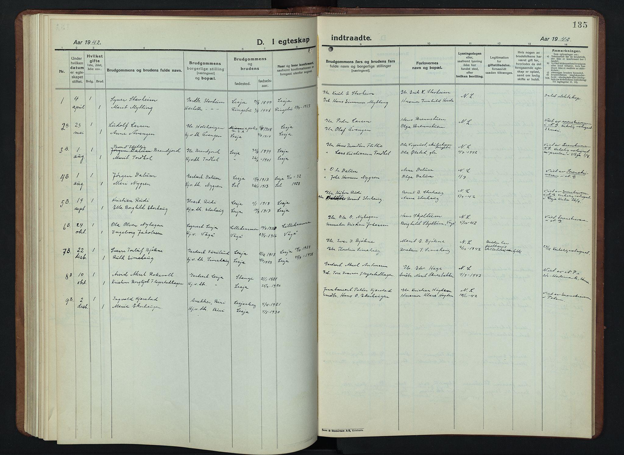 SAH, Lesja prestekontor, Klokkerbok nr. 9, 1924-1947, s. 135