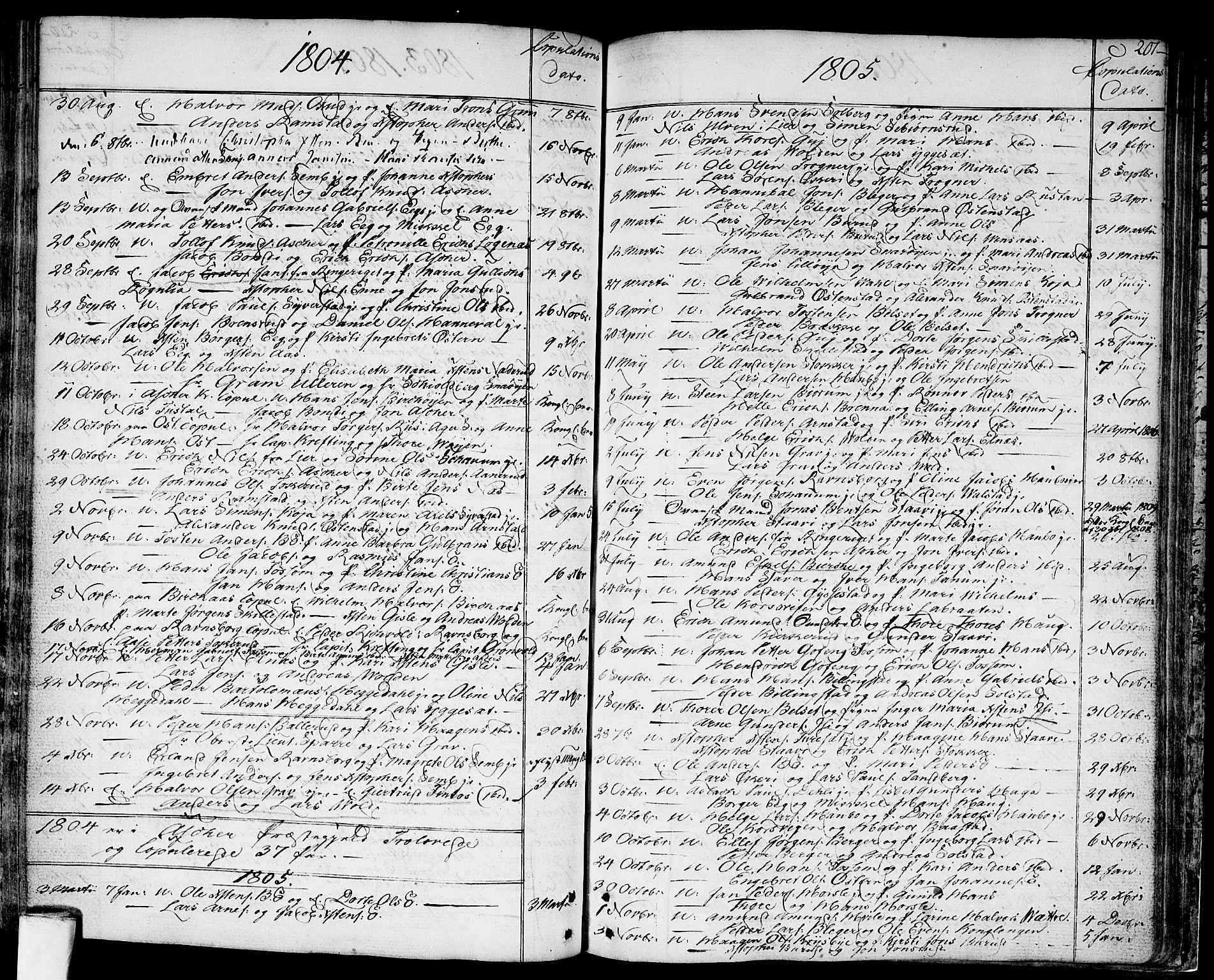 SAO, Asker prestekontor Kirkebøker, F/Fa/L0003: Ministerialbok nr. I 3, 1767-1807, s. 201