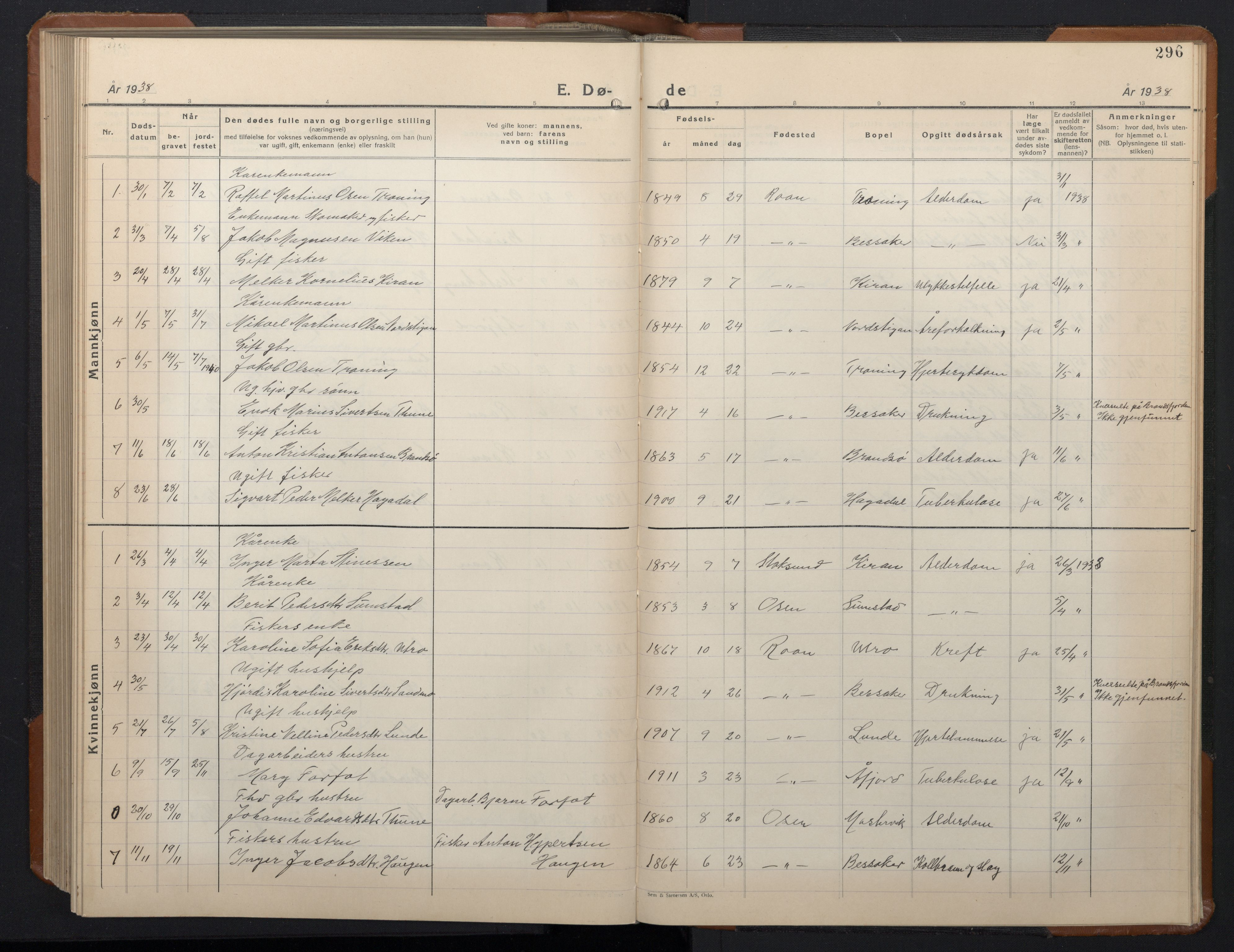 SAT, Ministerialprotokoller, klokkerbøker og fødselsregistre - Sør-Trøndelag, 657/L0718: Klokkerbok nr. 657C05, 1923-1948, s. 296