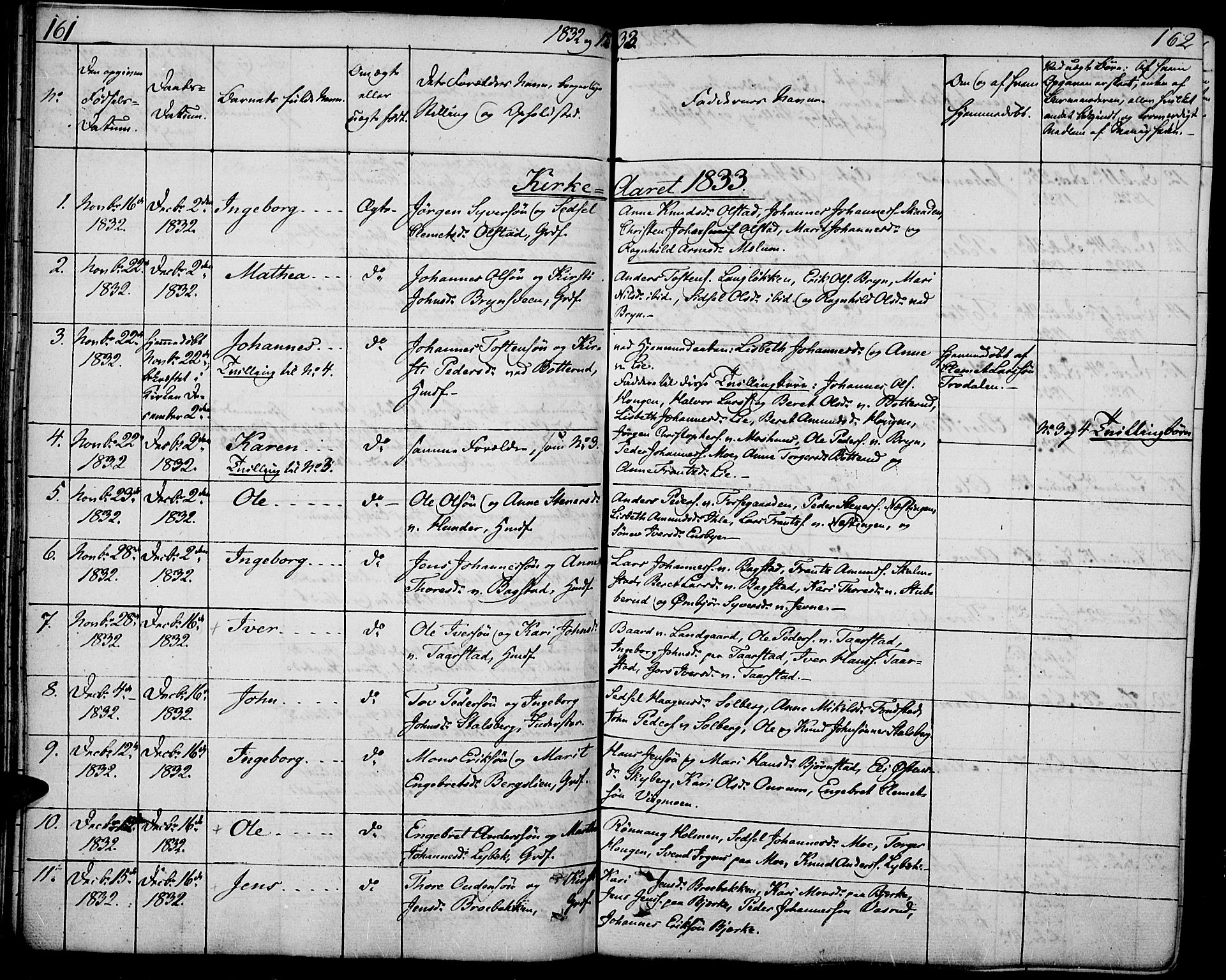 SAH, Øyer prestekontor, Ministerialbok nr. 4, 1824-1841, s. 161-162