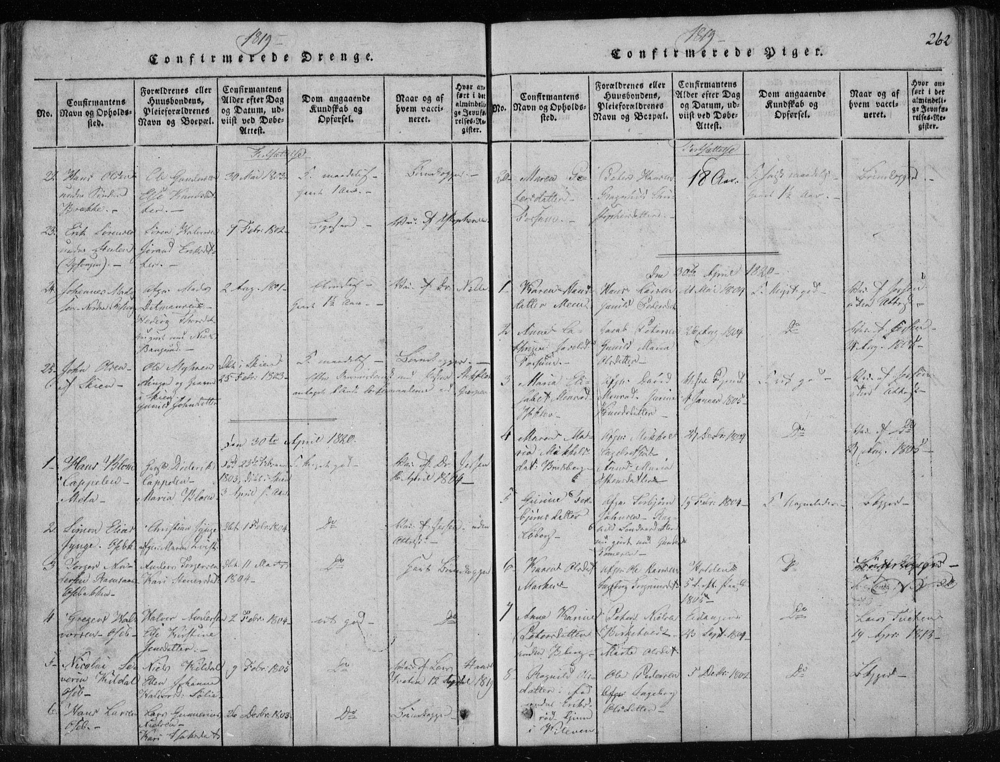 SAKO, Gjerpen kirkebøker, F/Fa/L0004: Ministerialbok nr. 4, 1814-1823, s. 262